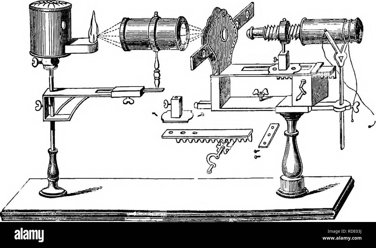 A Practical Treatise On The Use Of Microscope Including Different Methods