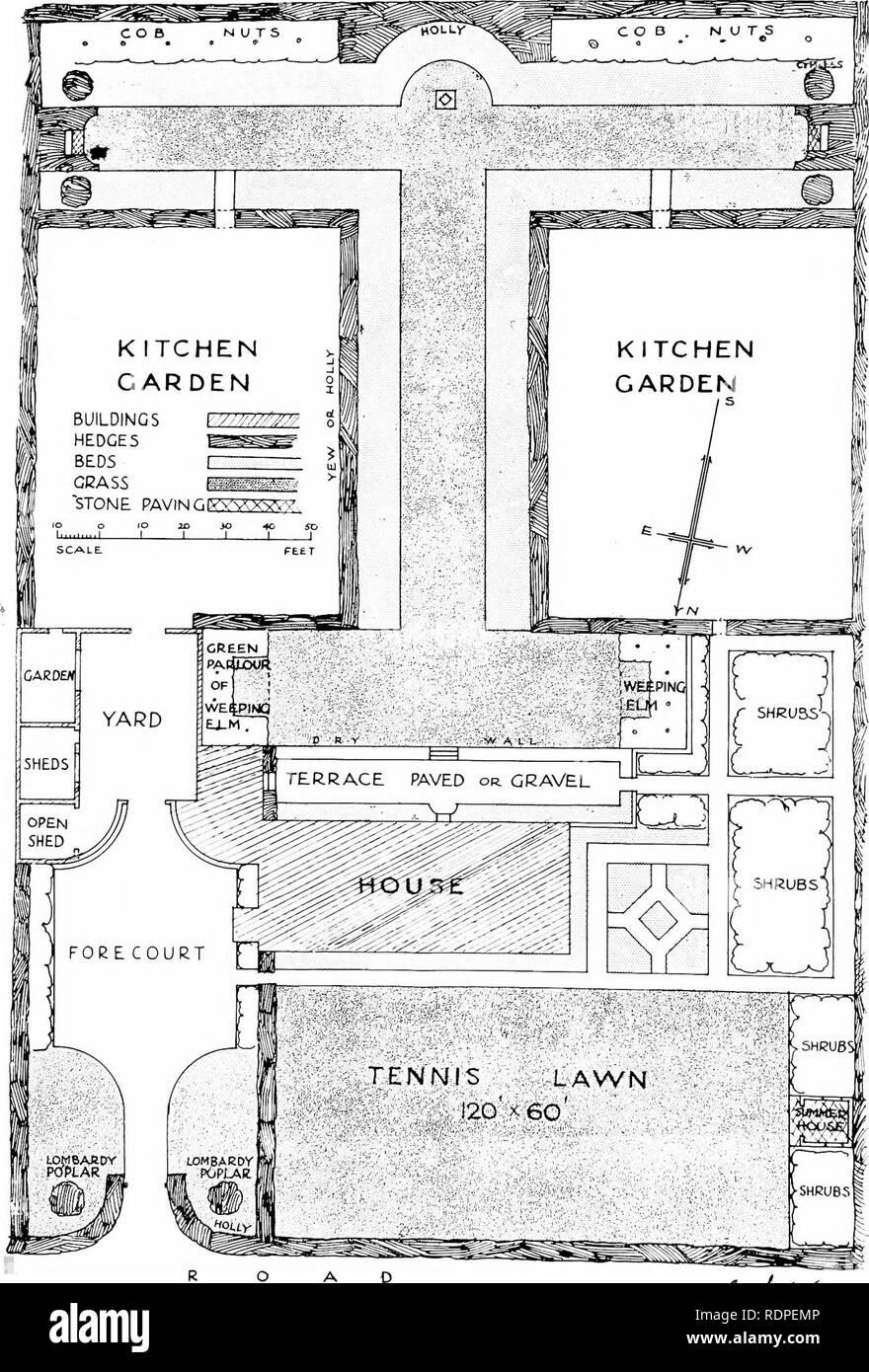 Gardens For Small Country Houses Gardens English Xxxll