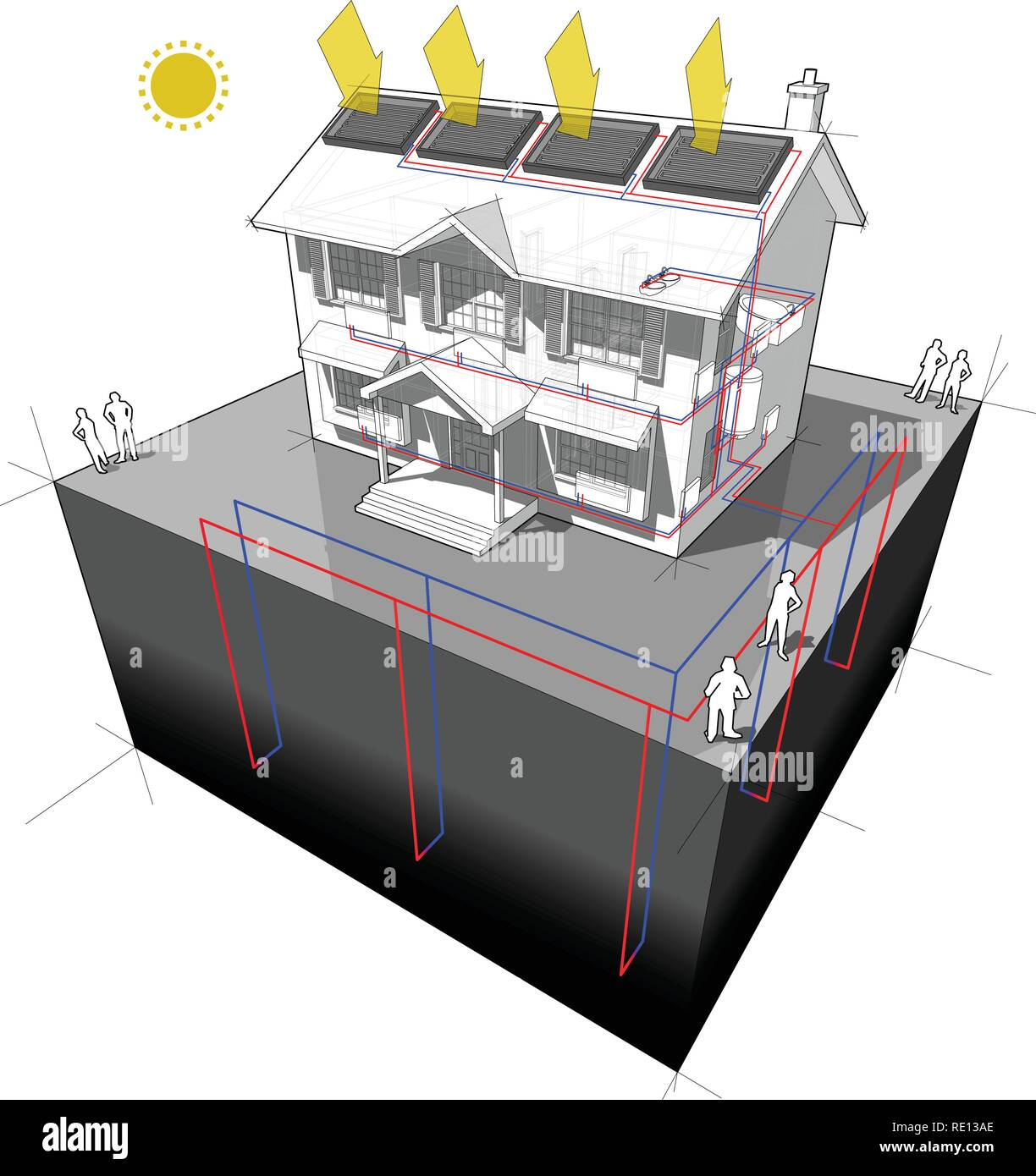 diagram of a classic colonial house with ground source heat pump and solar panels on the roof as source of energy for heating and radiators - Stock Vector