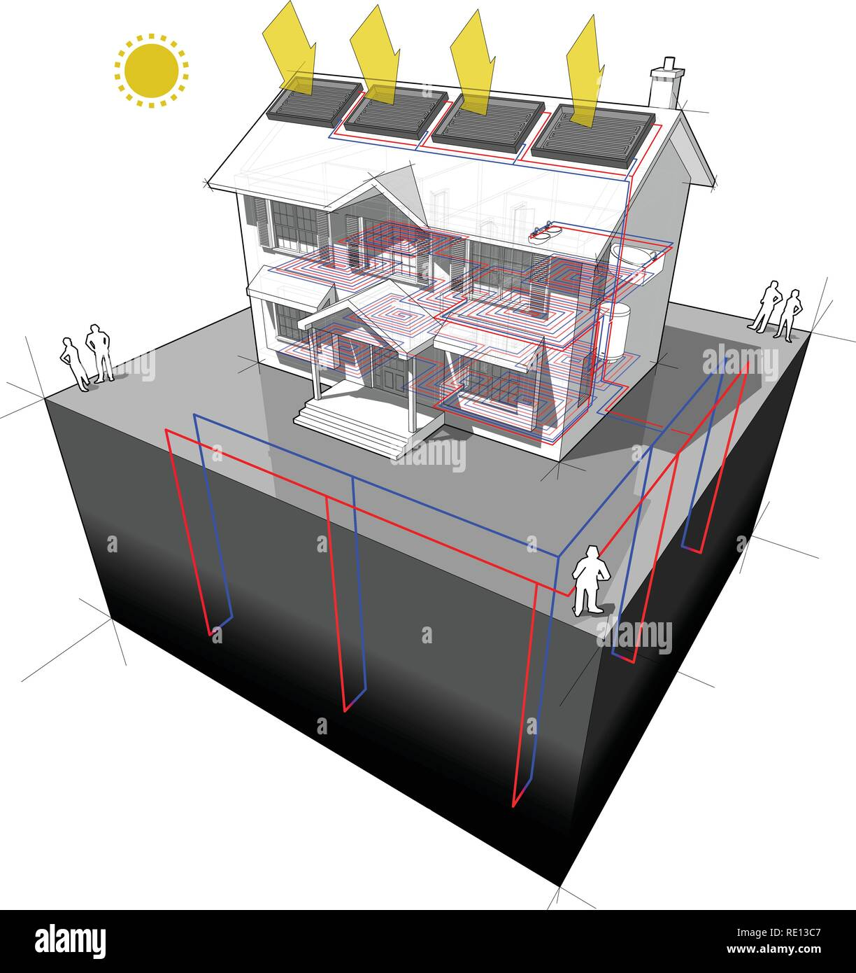 diagram of a classic colonial house with floor heating and ground source heat pump and solar panels on the roof as source of energy for heating - Stock Vector