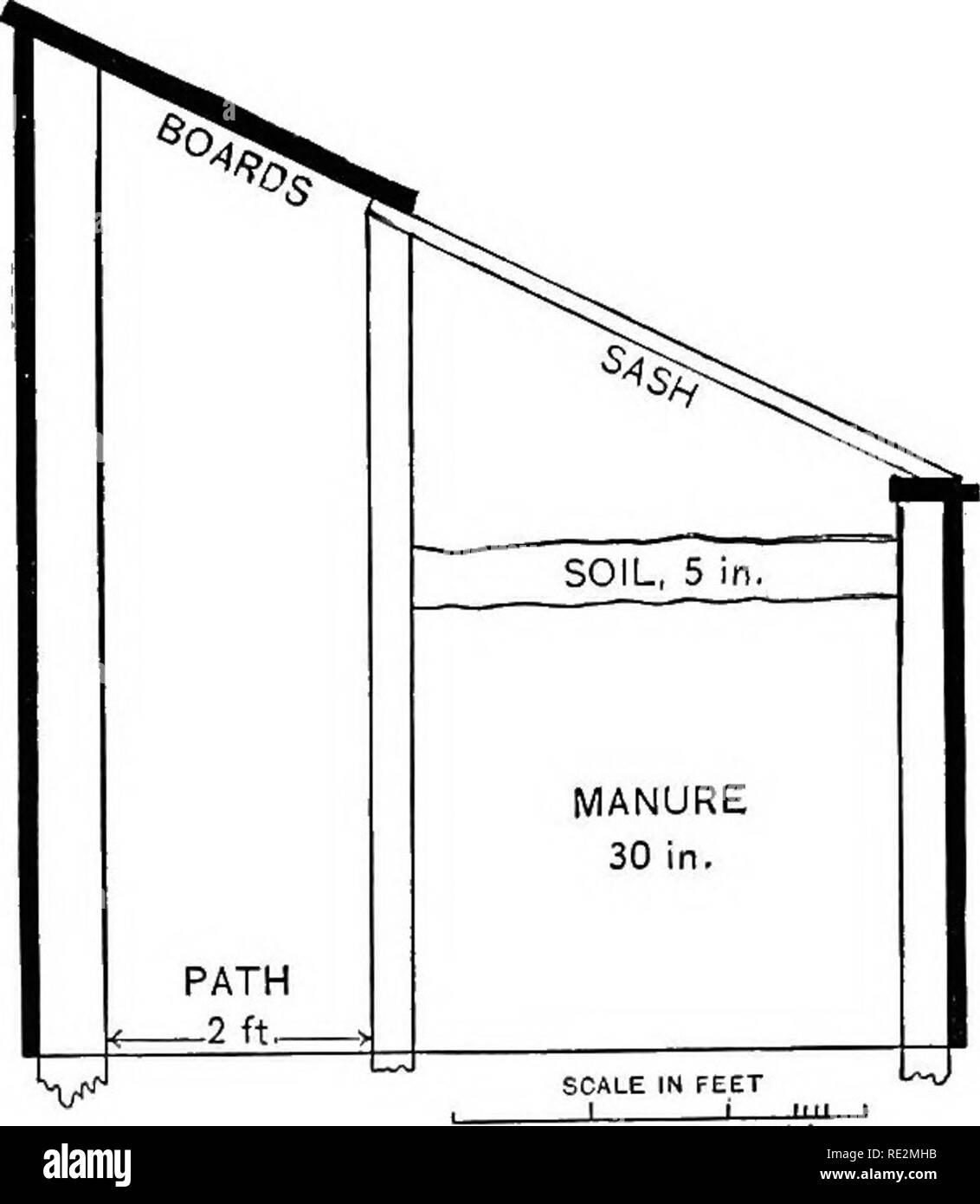 American horticultural manual ... Gardening; Gardening ... on