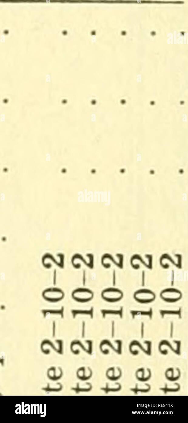 ". Control series bulletin. Feeds -- Analysis Periodicals; Fertilizers -- Analysis Periodicals. INSPECTION OF COMMERCIAL FERTILIZERS 17 1 1 1 1 1 1 tO-H ' to 1 1 1 ' ' ' ' ' 1 1 1 ' ' ' ' 1 1 1 1 1 1 1 1 â <1t-1> Oi Â«>Â«o in â¢V icoui OOJ m mio â¢^â ""f e4C]MC4M C- lO t O NO too OOT^^^S âÂ«co 00 00 00 laio to o> ooccoo Â« oo . N tototo 00 00 o oo oo OOOOO oooo ow Â« U5 r-IN'-l M ""-1 r)i Tji 10 10U5 N(NN lOlO t- la lOlOlO ^ OTTO t- N t-t-l> '*'' OT ^^ TOOT MINNMN ^ f,n r-l 1-1 c-oo OOO ooSSoS rt(0 0> 0.0.0, lOiO lO la o>->t o O 0,0. 00 0. wo 00 mu5 OJt- - c c  - Stock Image"