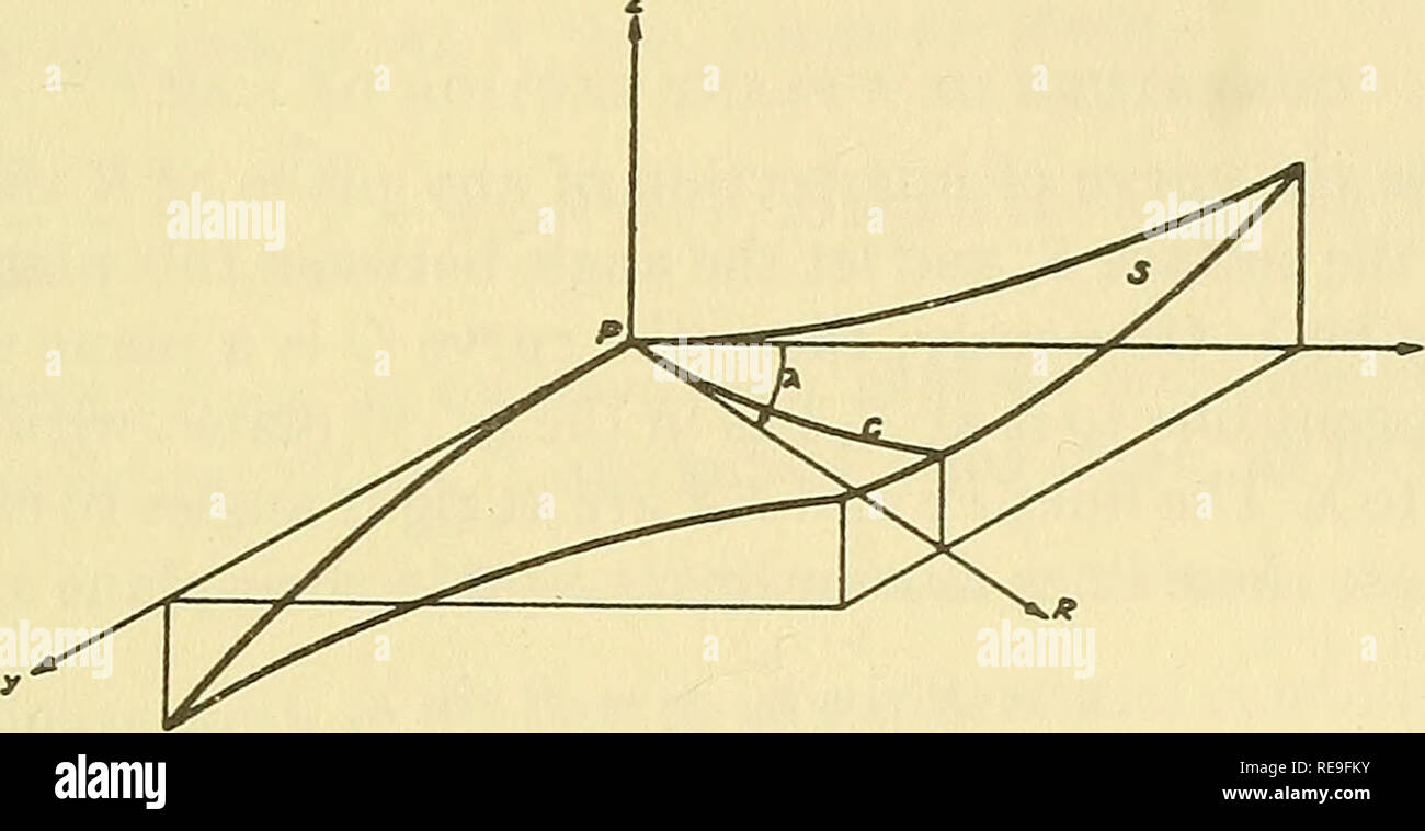 Early geophysical papers of the Society of Exploration