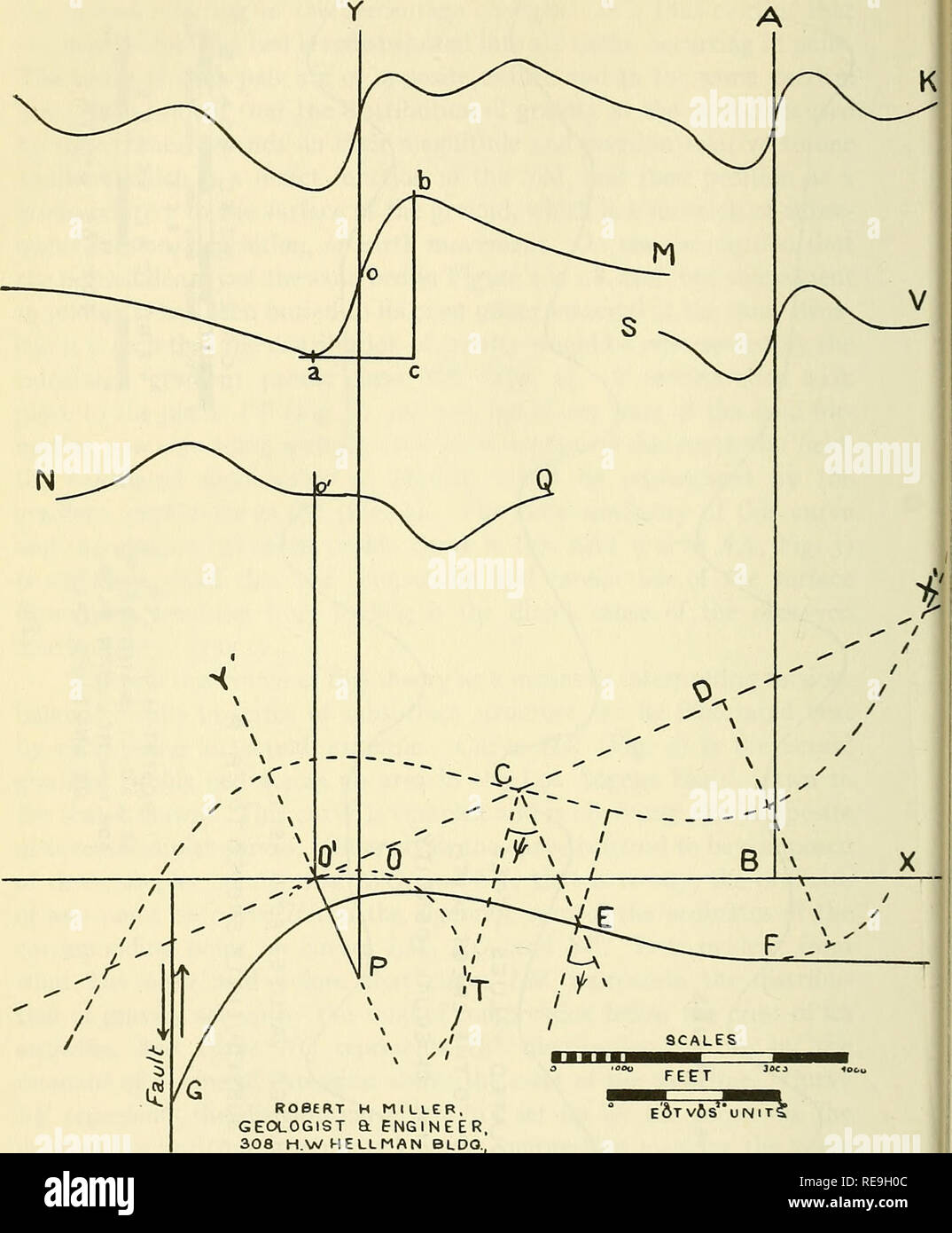 Early geophysical papers of the Society of Exploration Geophysicists.  Petroleum; Prospecting. 1426 .