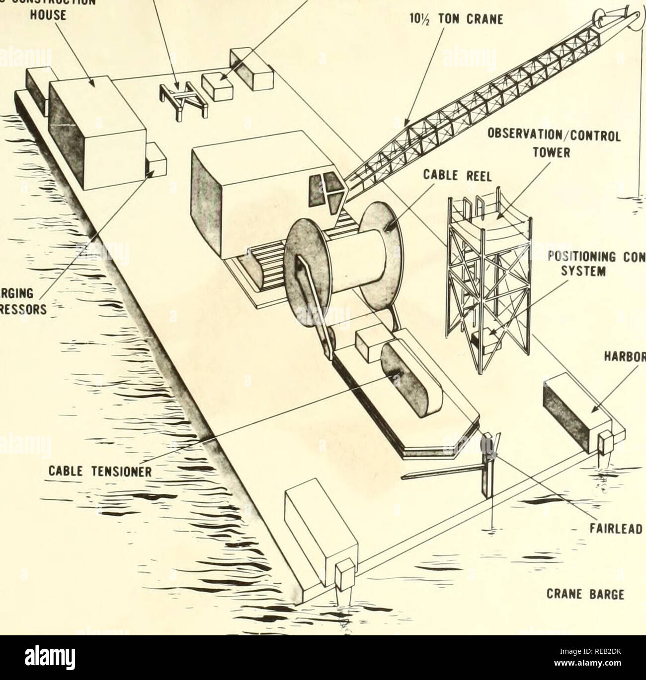 dynamic response of an ocean construction barge to various sea rh alamy com