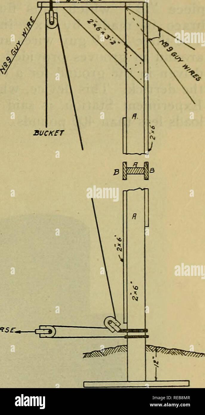 Range Diagram Electric Wiring Kenmore 628 9696860. . Wiring ... on
