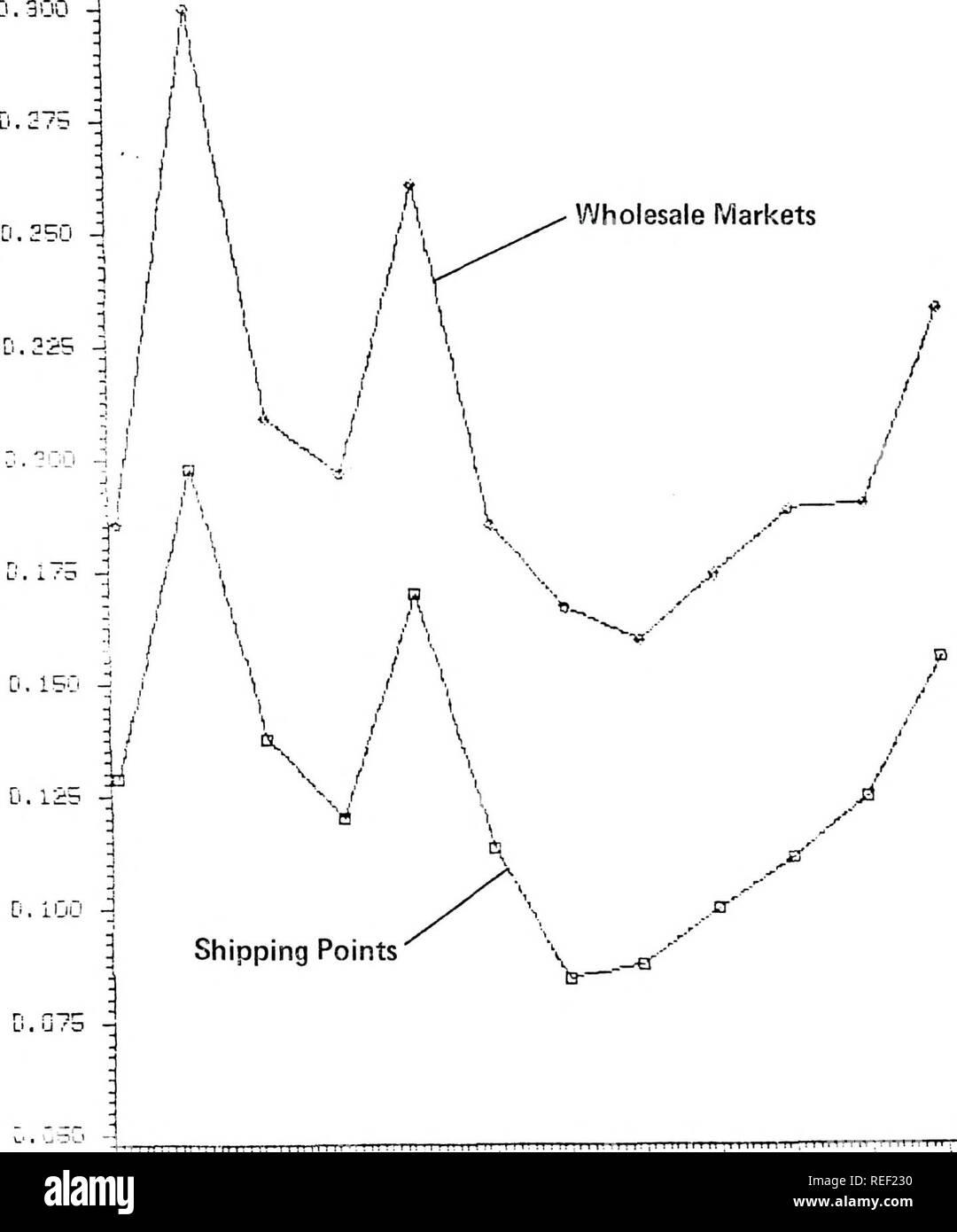 Grade Point Average Stock Photos & Grade Point Average Stock