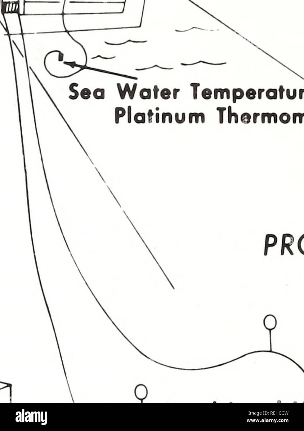 . Collected reprints / Atlantic Oceanographic and Meteorological Laboratories [and] Pacific Oceanographic Laboratories. Oceanography Periodicals.. Sea Water Temperature Probe Platinum Thermometer. N W 0 PROJECT FLARE MUS&T. Please note that these images are extracted from scanned page images that may have been digitally enhanced for readability - coloration and appearance of these illustrations may not perfectly resemble the original work.. Atlantic Oceanographic and Meteorological Laboratories; Pacific Oceanographic Laboratories; United States. Environmental Science Services Administratio - Stock Image