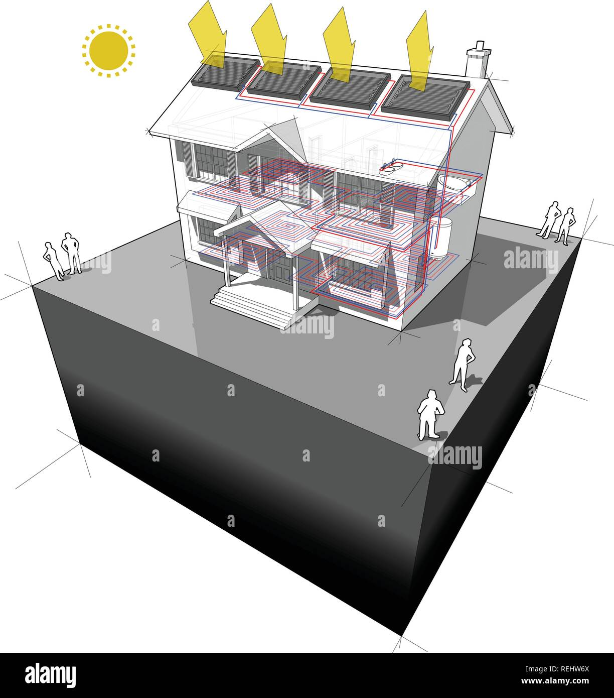 diagram of a classic colonial house with floor heating and solar panels on the roof - Stock Vector