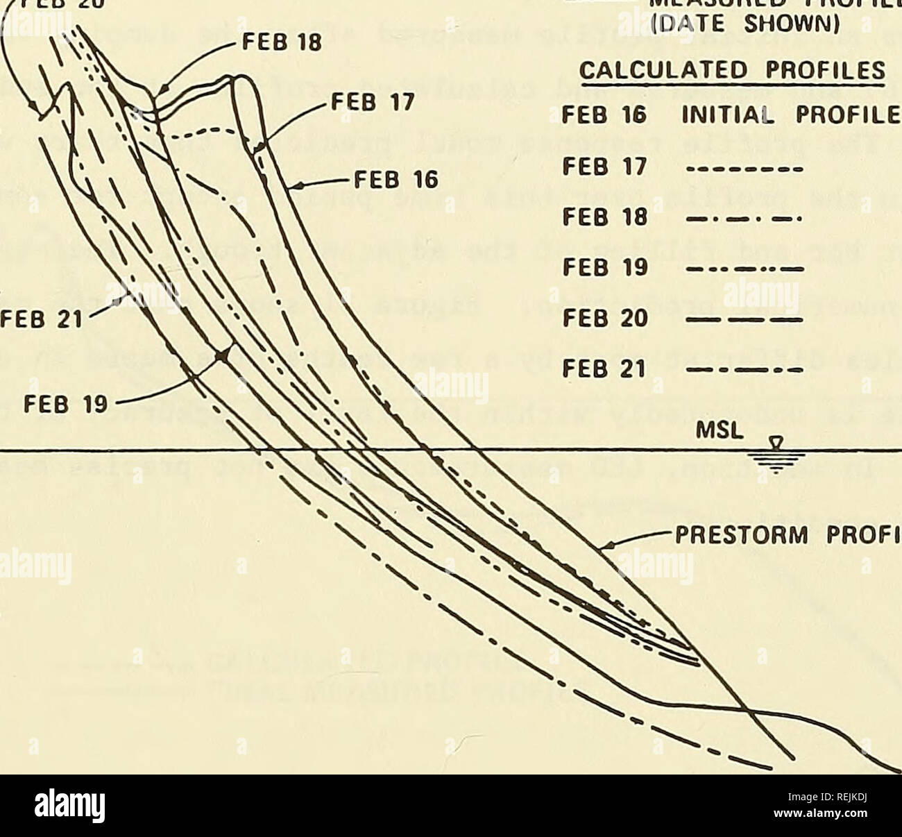 . Coastal and inlet processes numerical modeling system for Oregon Inlet, North Carolina. Coast changes; Coastal engineering; Hydrodynamics. Z 0 o MEASURED PROFILES (DATE SHOWN) CALCULATED PROFILES FEB 17 FEB 16 INITIAL PROFILE — FEB 16 FEB 17 FEB 18 FEB 19 FEB 20 v  FEB 21. PRESTORM PROFILE 20 60 80 100 120 OFFSHORE DISTANCE. METERS 140 160 Figure 29. Comparison of calculated and measured beach profiles for Leadbetter Beach, California, 1980 initial profile (16 February 1980); the sand size; hourly values of signif- icant wave height, period, and direction; and hourly tide levels. Tidal fluc Stock Photo