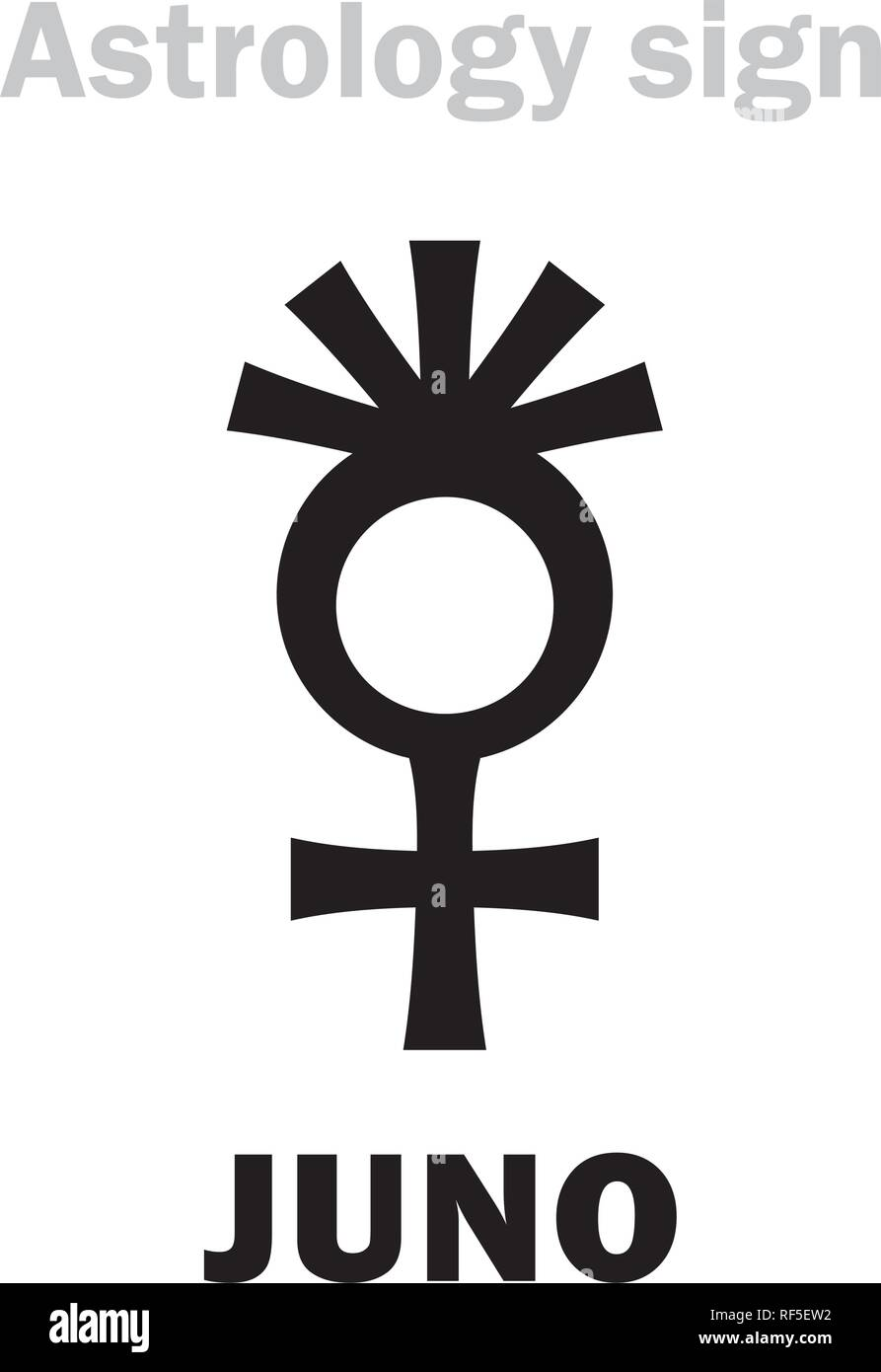 Astrology Alphabet: JUNO (Hera), classic asteroid #3  Hieroglyphics