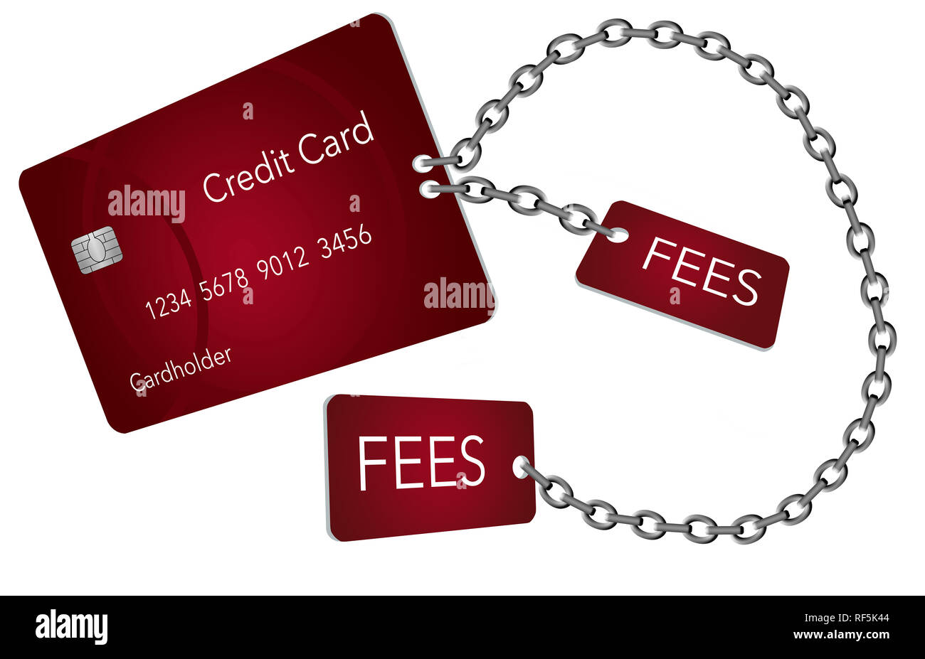 Credit cards usually come with some fees attached. Here is an image where those fees are chained to the credit card. Text area included. This is an il - Stock Image