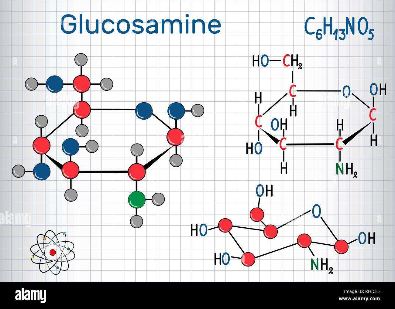 Glucosamine molecule, is one of the most abundant monosaccharides, is dietary supplement. Structural chemical formula and molecule model. Sheet of pap Stock Vector