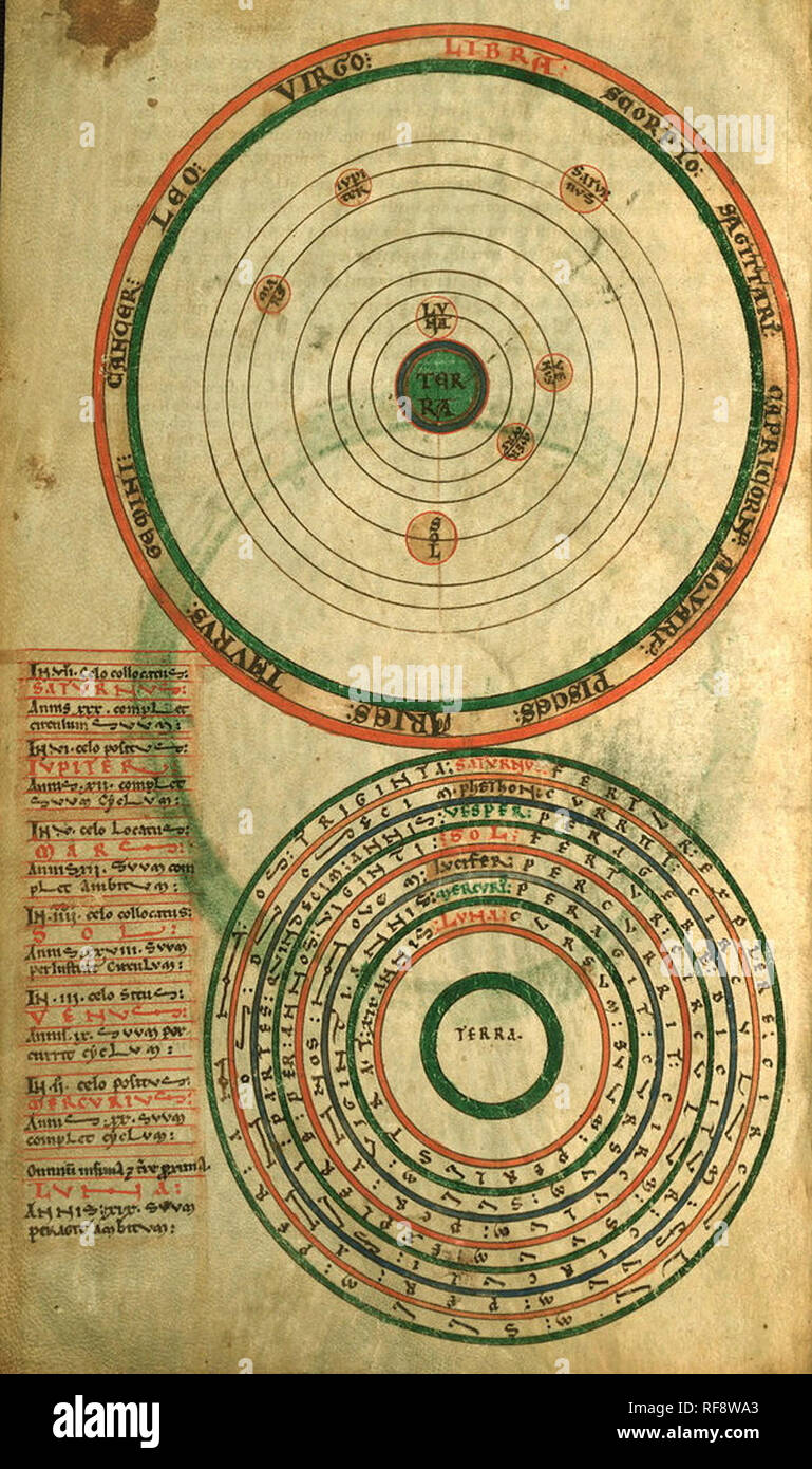 vintage chart in an astrological star map theme. Authentic ancient ...