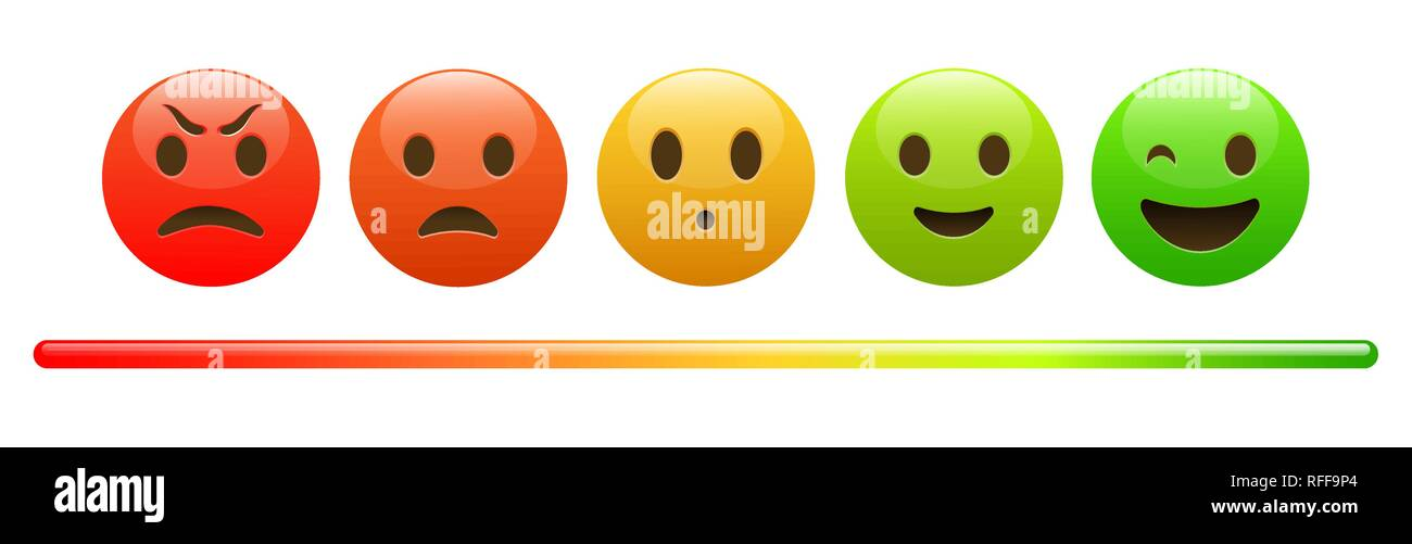 Mood meter, scale, from red angry face to happy green emoji - Stock Image