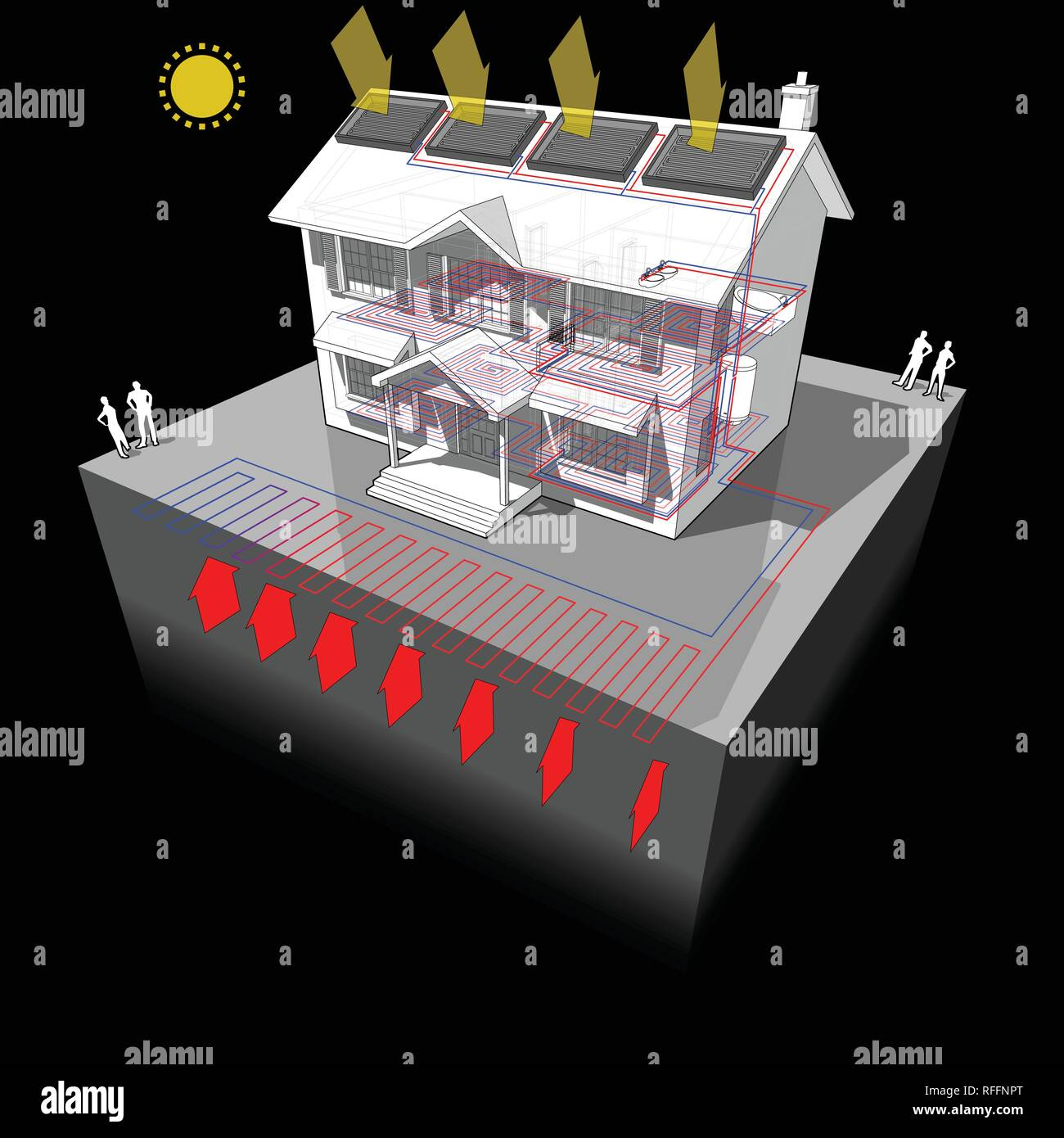 diagram of a classic colonial house with planar or areal ground source heat pump and solar panels on the roof as source of energy for heating in floor - Stock Vector