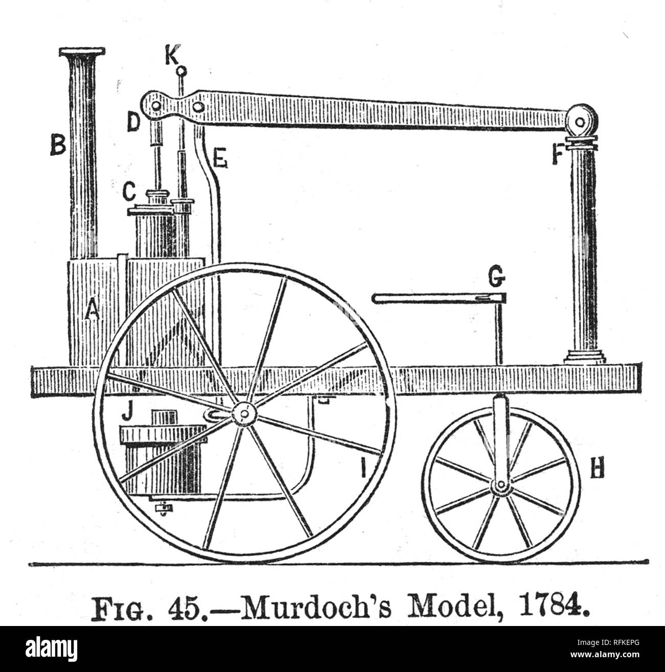 WILLIAM MURDOCH (1754-1839) Scottish engineer and inventor. Contemporary diagram of his oscillating cylinder steam engine about 1795 - Stock Image