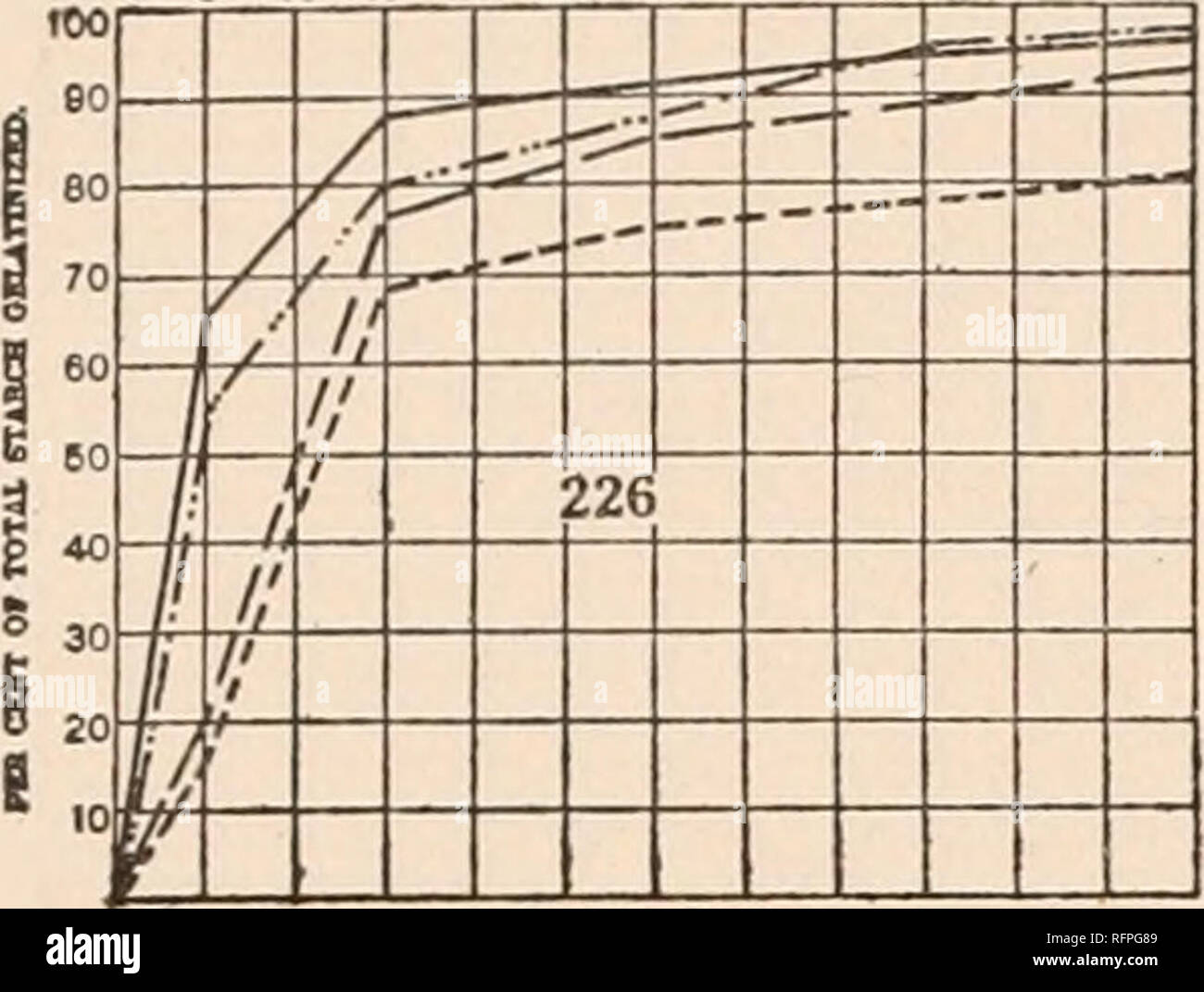 Carnegie Institution of Washington publication  226 or tzAcnoir n