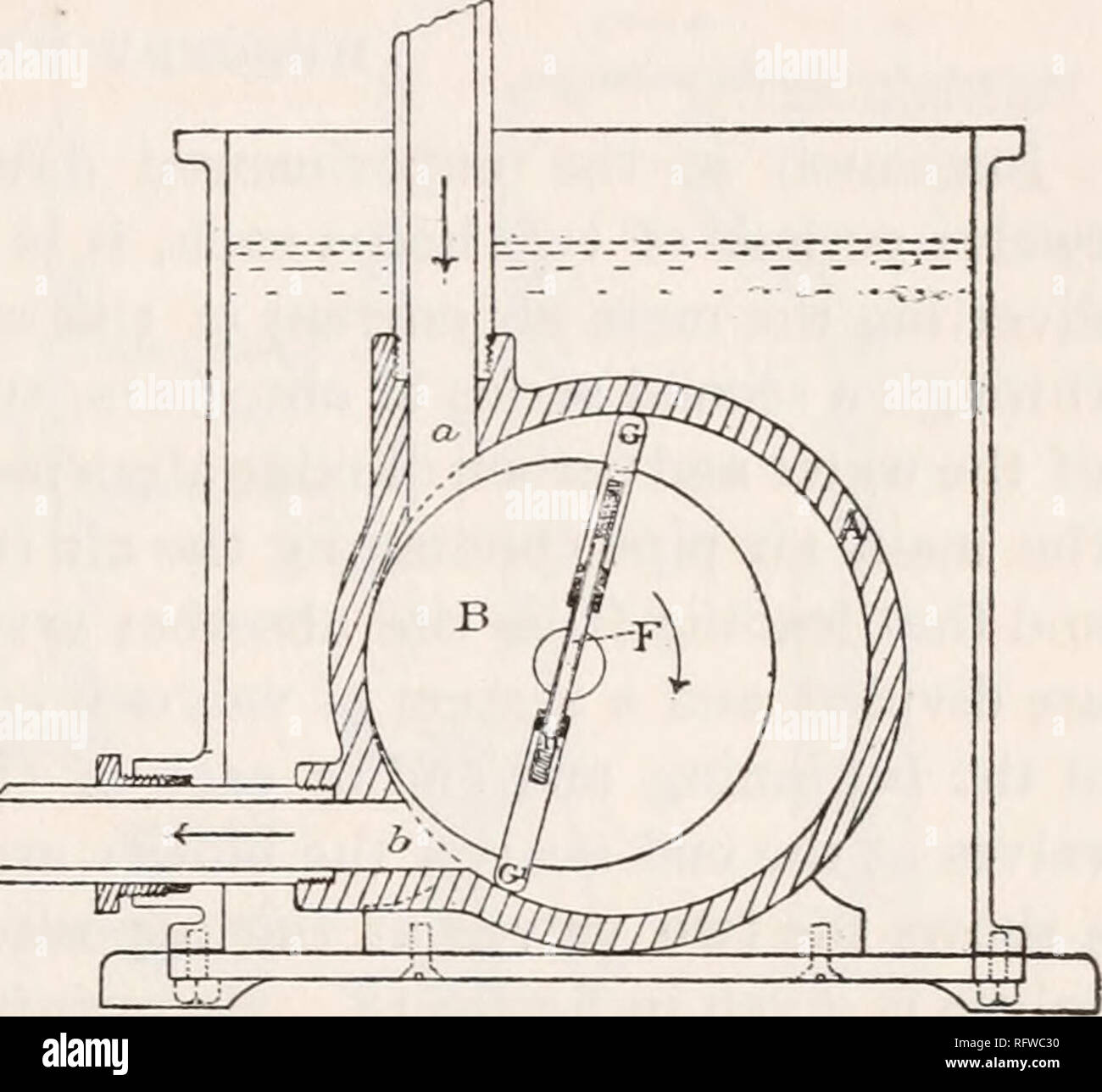 . Carnegie Institution of Washington publication. THE RESPIRATION APPARATUS. The blower consists of a cylinder A, perforated laterally by the open- ings a and b for the entrance and exit of the air current. Inside the cylinder and arranged eccentrically with it is a revolving drum B, bearing on its axis the rod F which carries at each end a piston, G and Gl. The piston G has a tight connection with the rod, while G1 is cushioned on the springs H. As the drum B is revolved the rod slides so that the pistons press against the inner face of the cylinder and prevent a backward escape of air, and t - Stock Image