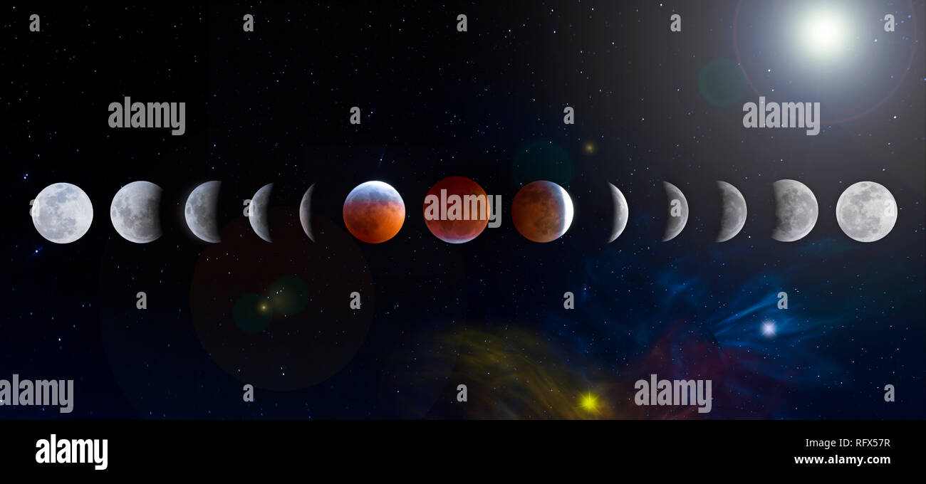A panoramic image of various phases of the Super Blood Wolf Moon. - Stock Image