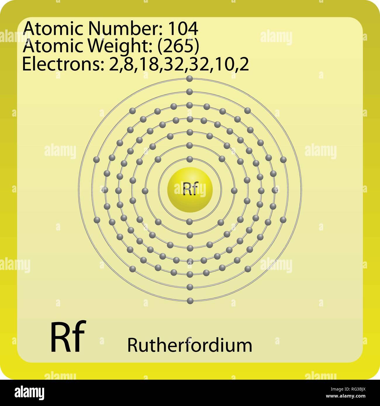 Atom Symbol for Rutherfordium Stock Vector