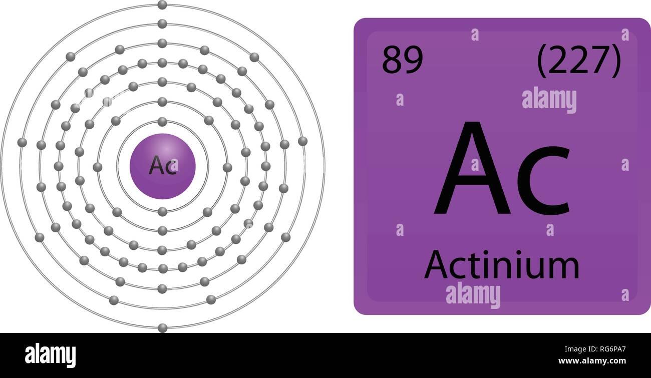 Actinium Atom Shell Stock Vector Art & Illustration, Vector