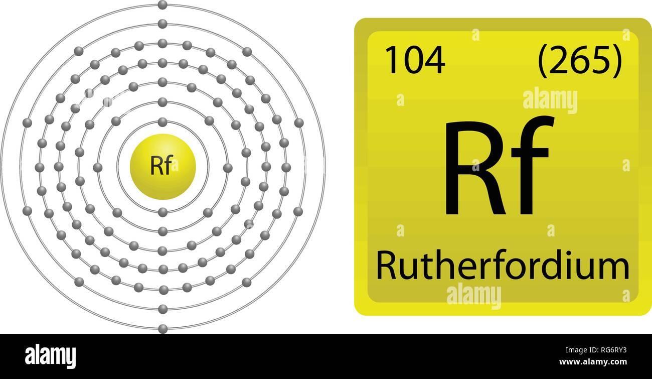 Rutherfordium Atom Shell Stock Vector