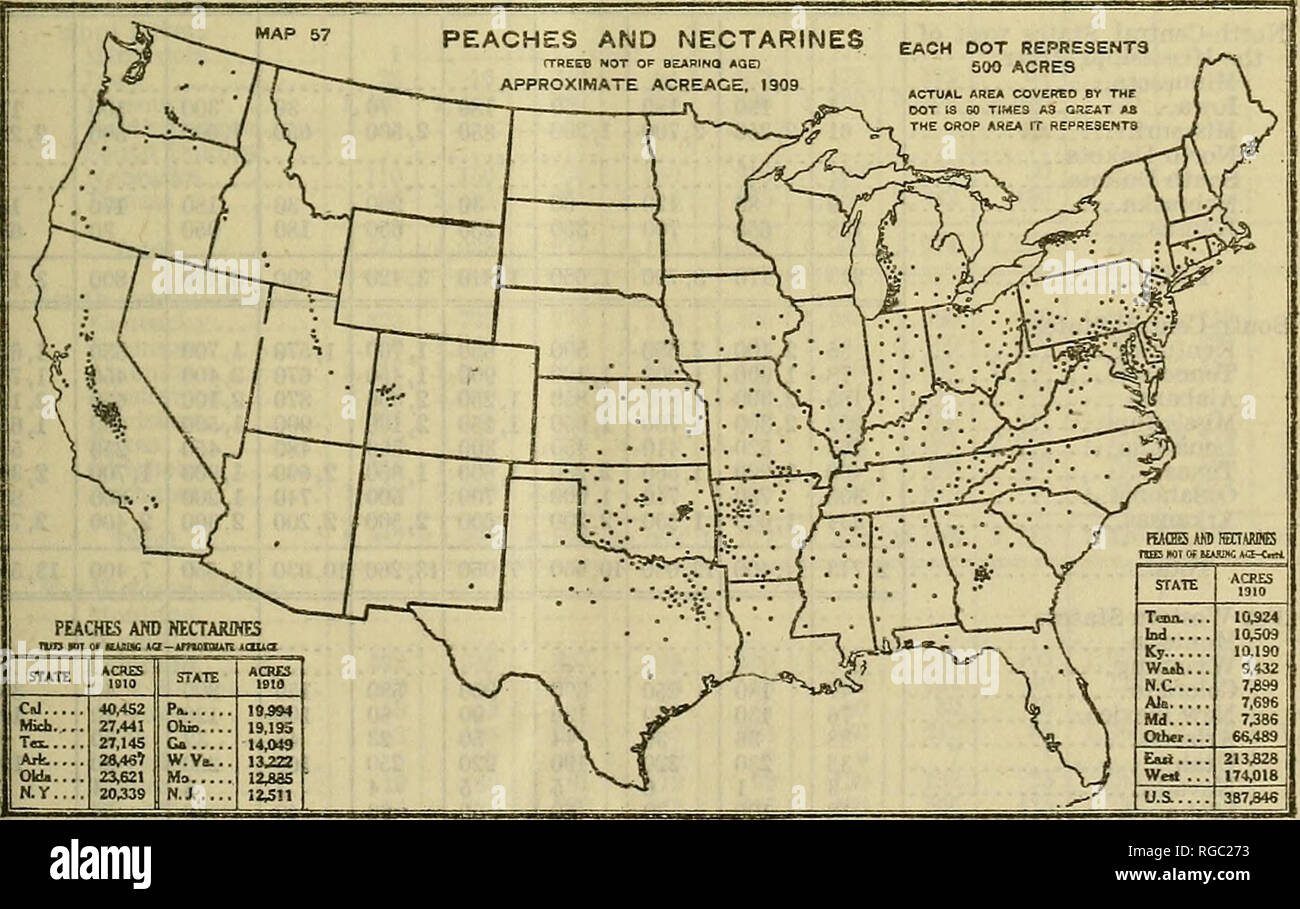 Bulletin of the U.S. Department of Agriculture. Agriculture ...