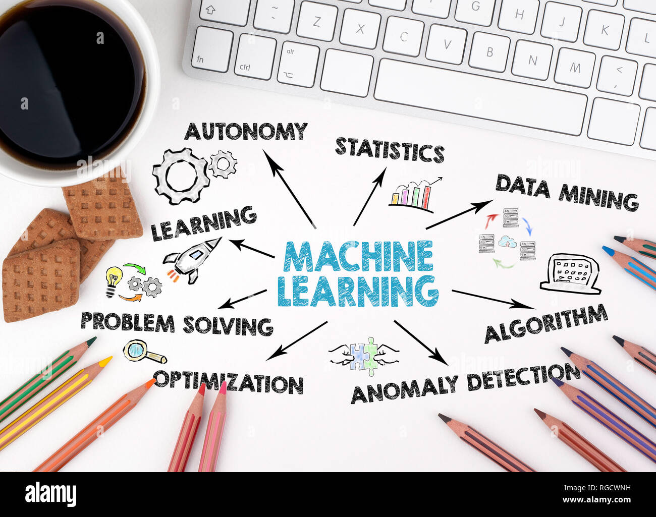 Machine Learning concept. Chart with keywords and icons - Stock Image
