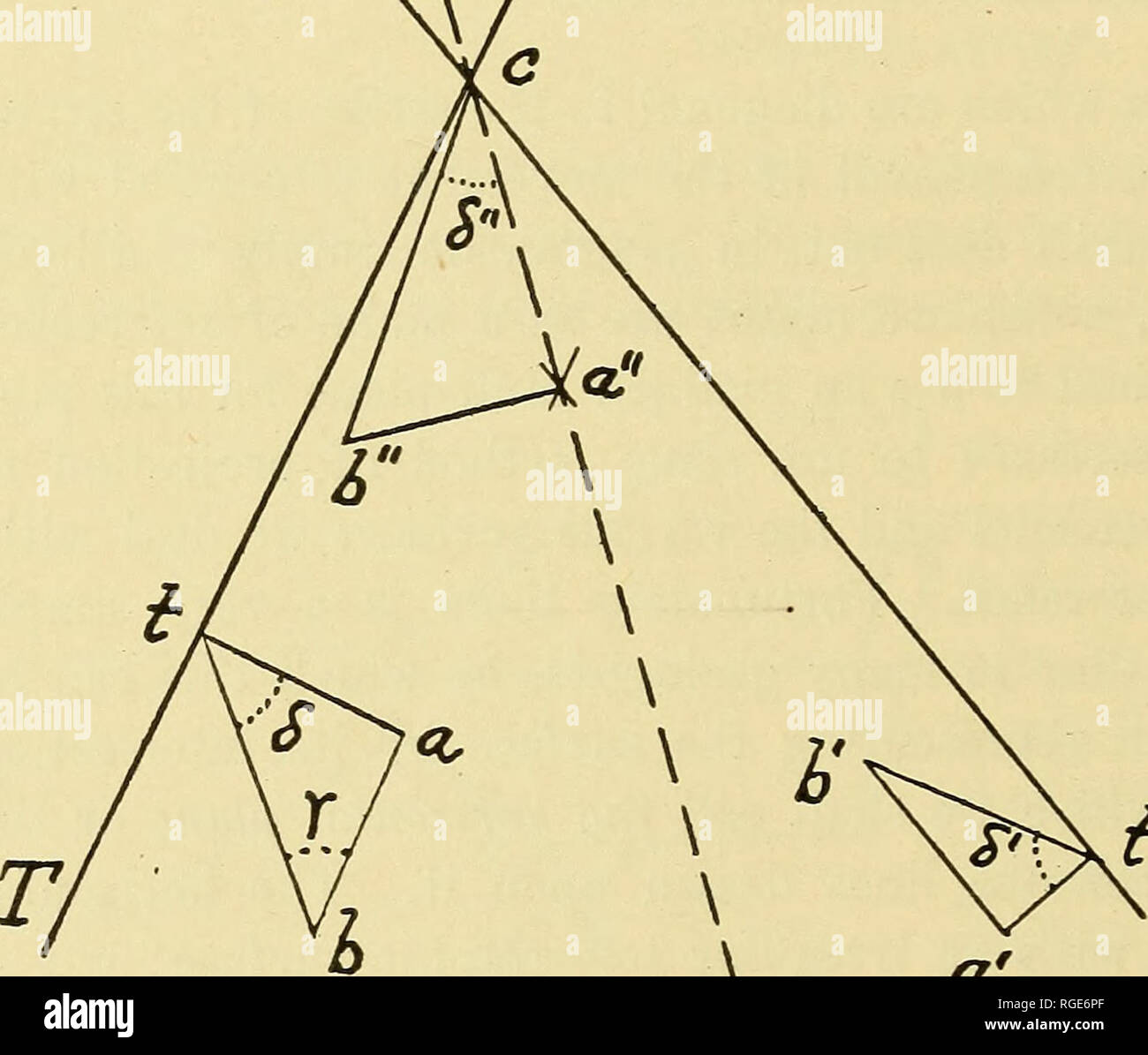 . Bulletin of the Geological Society of America. Geology. 174 H. F. REID GEOMETRY OF FAULTS ily be seen if we revolve the triangle about ta until it is vertical; tb will then lie in the plane under consideration. The triangle atb will be called the dip-triangle. From this triangle we see that ab is equal to ta tan 8; therefore with a table of natural tangents we can immediately determine the depth ab at any given distance, ta, from the trace; or we may deter- mine it graphically from the dip-triangle itself. We shall use a heavy line to represent the trace of a plane. Lines will be indicated b - Stock Image