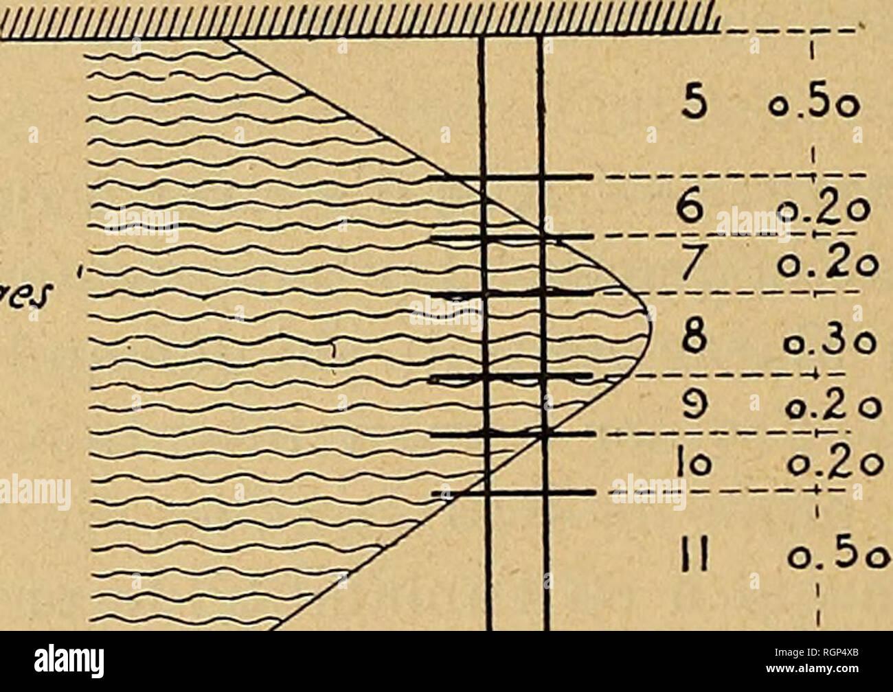 . Bulletin de la Société géologique de France. Geology. 176 L. lOLEAUD Â« aî'Cfile rouge » : dans les zones 5 et 6 la séparation du phos- phate et de l'argile n'est pas toujours nette, par suite de la péné- tration irrégulière de la roche rouge dans le phosphate ; cepen- I 1 o.5o phosphâfeâ; o.5o âV-phosphdte o.5o â1-- o.5o figure 1 dant la base de la zone 6 marque déjà une tendance à passer au faciès dit argileux ; les zones 7, 9 et 10 forment par contre une transition nette de part et d'autre de la formation rouge ; la zone 8 présente franchement les caractères de 1' Â« argile Stock Photo