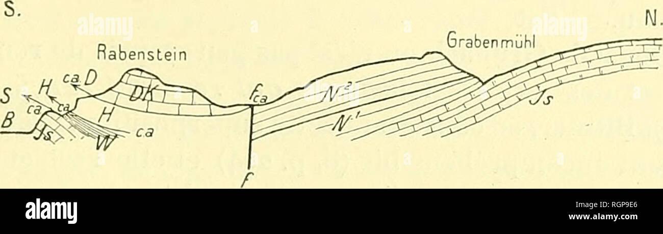 . Bulletin de la Société géologique de France. Geology. i9o6 DES ALPES CALCAIRES SEPTENTRIONALES 4oi Tennen Gebirge, au Sud. A l'Est il contîne à la plaine d'Abtenau, à l'Ouest il est délimité par les alluvions de la Salzach. Une coupe N.-S. (fig. 7 a) dirigée de St-Kolomann, dans la vallée de Taugl, à Sclieff'au, sur les bords de la Lamnier, entame d'abord la. s.s.w. N.N E. Zimmereck. Please note that these images are extracted from scanned page images that may have been digitally enhanced for readability - coloration and appearance of these illustrations may not perfectly resemble th Stock Photo