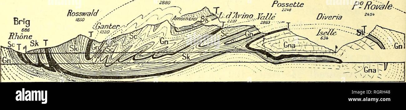 . Bulletin de la Société belge de géologie, de paléontologie et d'hydrologie. Geology; Paleontology. partie, certainement d'âge jurassique et forment toute une série de replis écrasés, presque verticaux, entre les {uels percent des roches triasiques (calcaire dolomitique, anhydrite, quartzites, etc.). La zone centrale, large d'une dizaine de kilomètres, contre laquelle s'appuient les schistes lustrés, est formée de schistes cristallins et de gneiss schisteux et Åillés, souvent en gros bancs (gneiss du Monte Leone). Us constituent des sommets dépassant 3 000 mètres. Des intercalat - Stock Image
