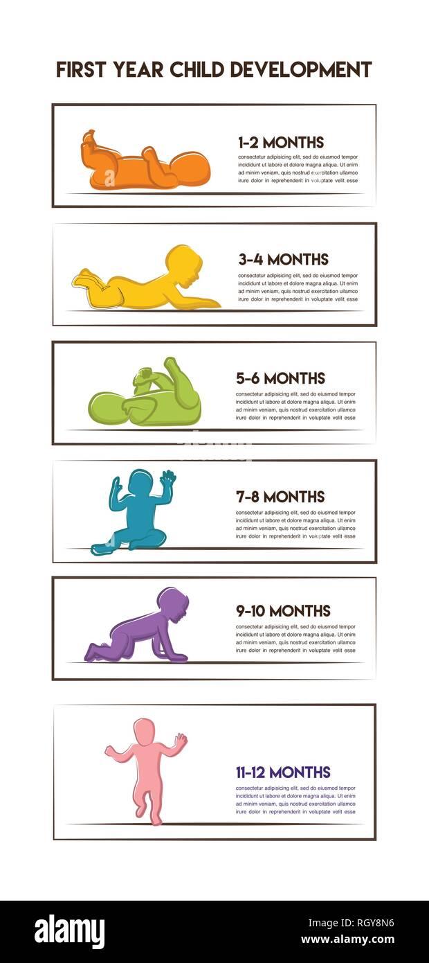 Baby development milestones: First year timeline