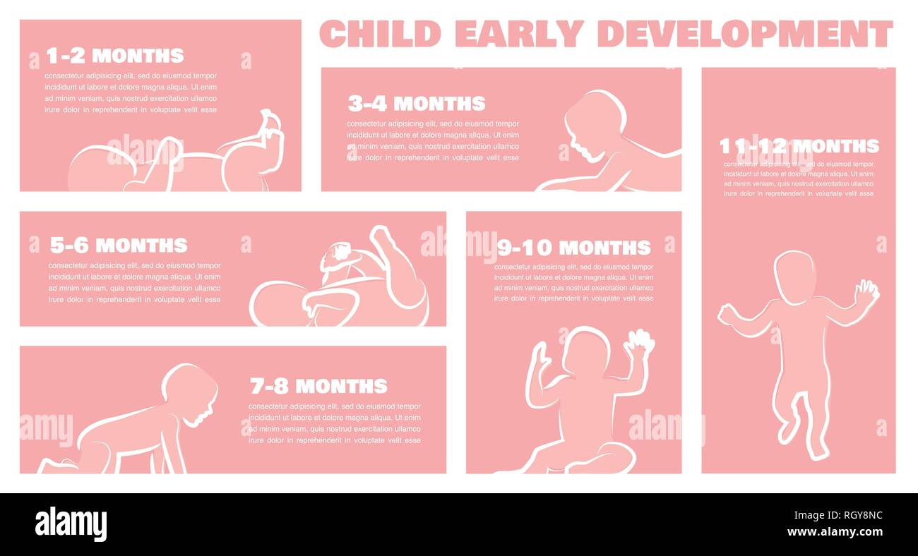 Baby Development Stages Milestones First One Year . Child milestones of first year. vector illustration - Stock Vector