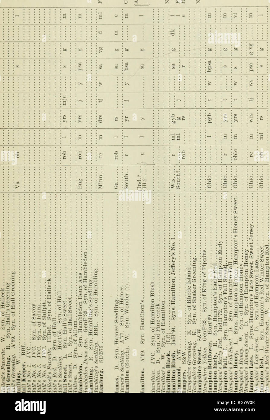 """. Bulletin. 1901-13. Agriculture; Agriculture. CATALOcMK oK  A KI KTI Ks^. l^n 1= i ^= < ! S.i-2 V. ui :3 ^< """" 11 v. ^ ^ ill laimedby.I.s. originated in . (.9. 93. It is have origina nois. f^ O < u h P. c t« . ^ -t ^ * -i' j: a jr s a r t; :l