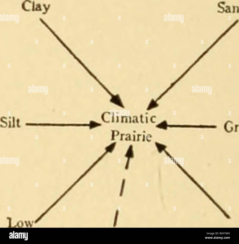 geography  gravel lx)w j'rairic 1 / / rock ),  ^^ is^