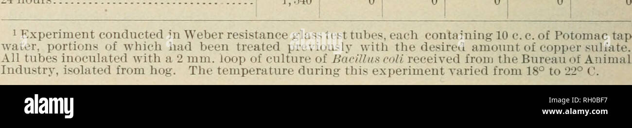 Bulletin  Agriculture  66 MISCELLANEOUS PAPEKS  Table XXV