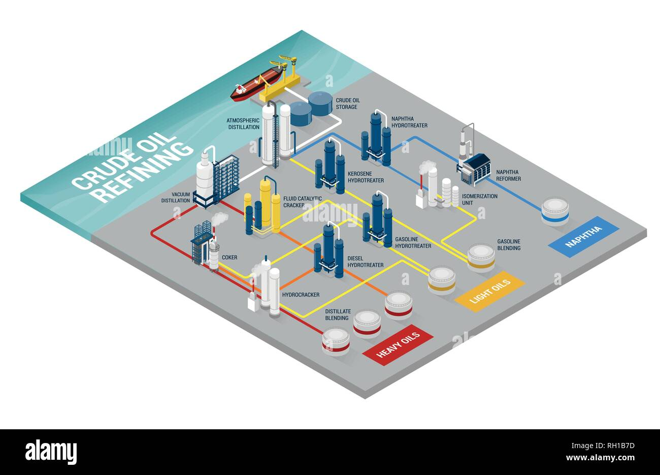 Crude oil refining process infographic and final products, oil industry and production - Stock Image