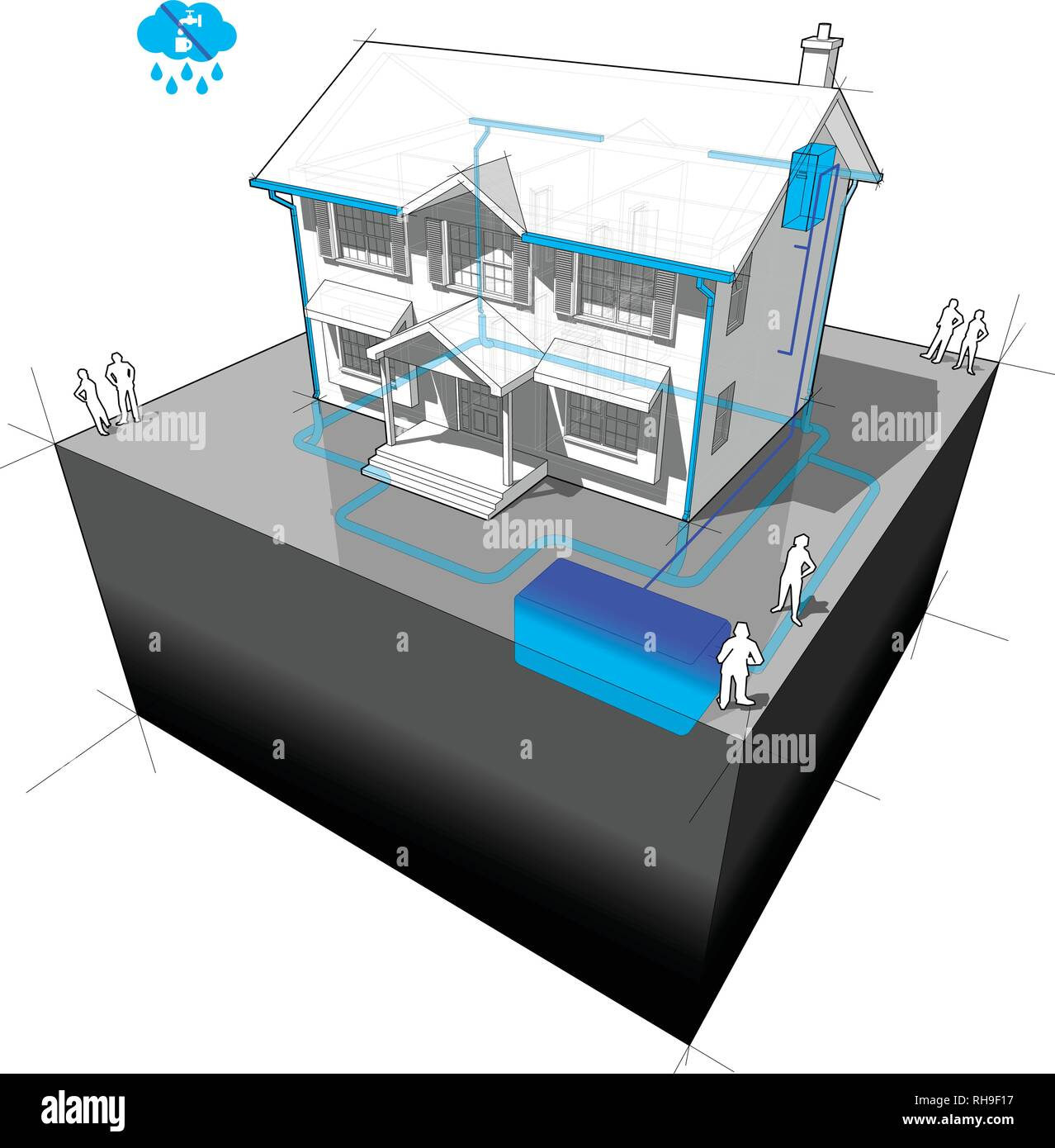 diagram of a classic colonial house with rainwater harvesting system Stock Vector