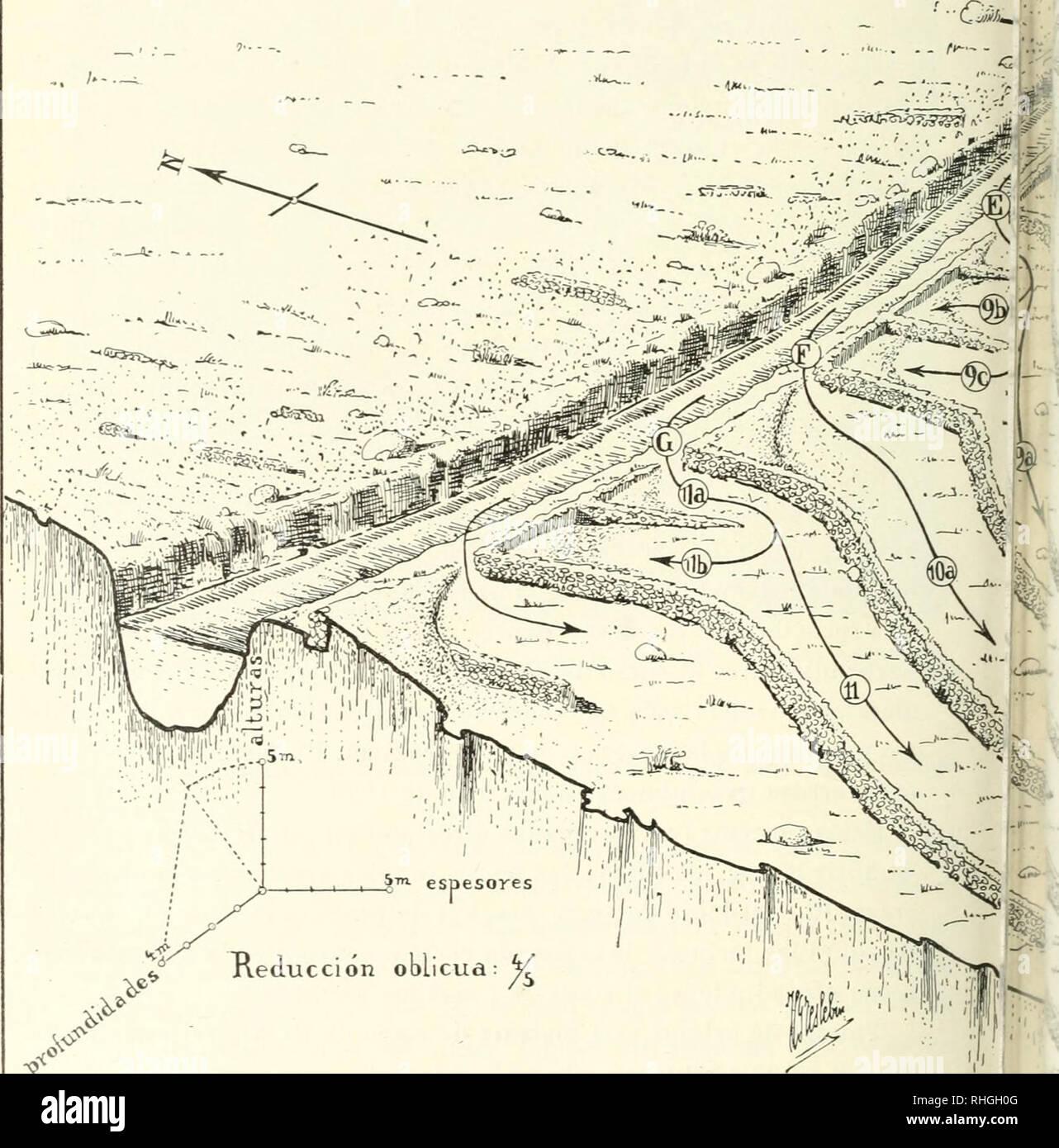 Boletín Science Sistema Prehispánico De Irrigación