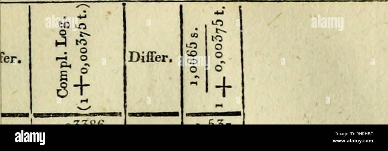 """. Bijdragen tot de Natuurkundige Wetenschappen, Amsterdam. in 'tGewigt der waterdamp in de Cubische palm en temperatuur, om te worden gebruikt bij de r van Daniell en de Psychrometer van Auoust.. IIO I94_  8o""""  68' Â¥. )35"""" â Igi Böa' 853' pk' 836' 822 8n' i799 88' 77_ 766' 754] I737_ 1720 1703 ,695 i6i)7""""_ 1676 1662' *646' 1640 1626 !6i5' j6o3 2576' j564 1563 2640 2537 25'i3' ji5o4 2483' 347^* 2469 2465 '2453 o,o33ö6 0,o3210 o,o3o35 0,02861 0,02087 0,02414 0,02542 0,02171 0,02000 o,oi85o o,oiG6o 0,01491 o,oi323 0,01155 0,00988 0,00822 o,oo656 0,00491 0,00337 0,00163 0,00000 9 - Stock Image"""