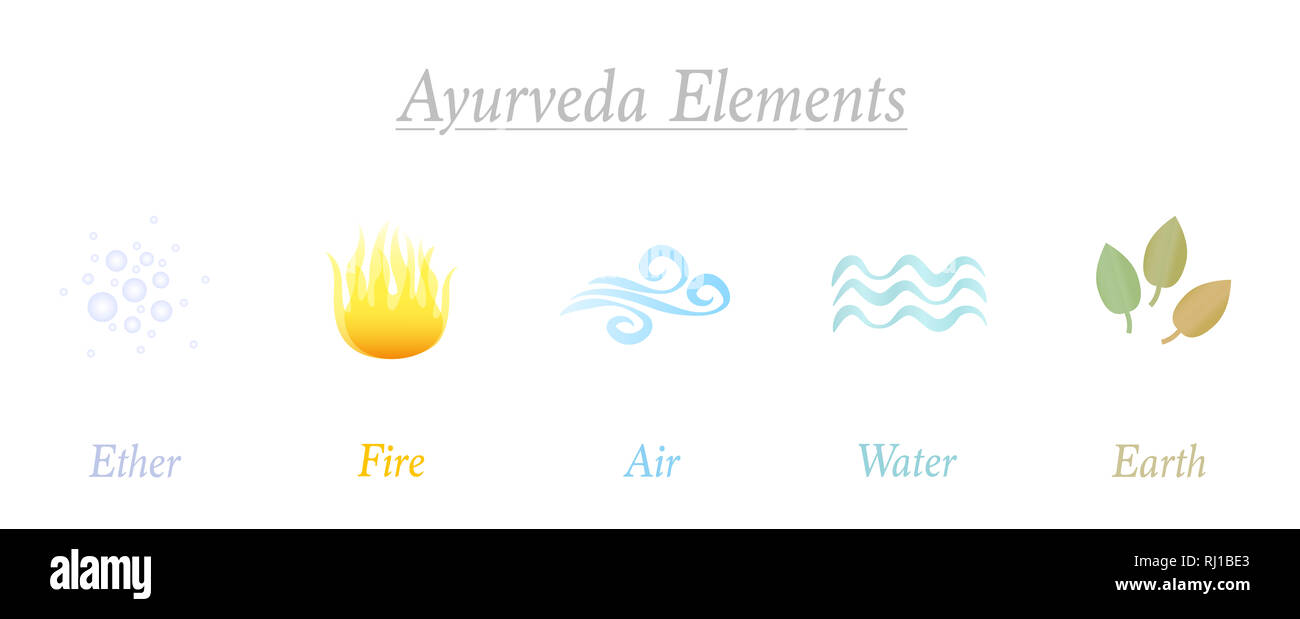 Ether, Fire, Air, Water, Earth. Set of five Ayurveda elements. Isolated symbols, illustration on white background. - Stock Image