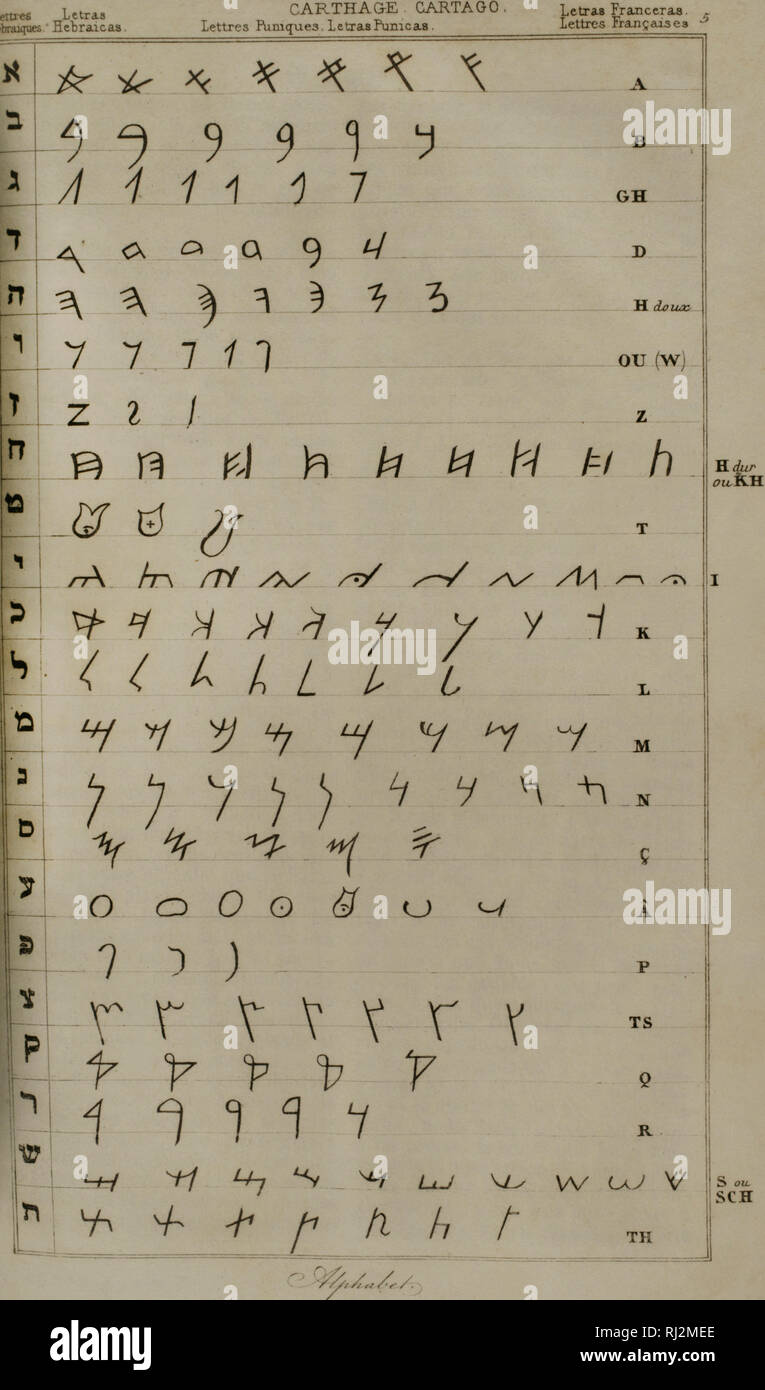 History of writing. Alphabet. Hebrew letters, Punic letters and French letters. Engraving. Panorama Universal. History of Carthage, 1850. - Stock Image