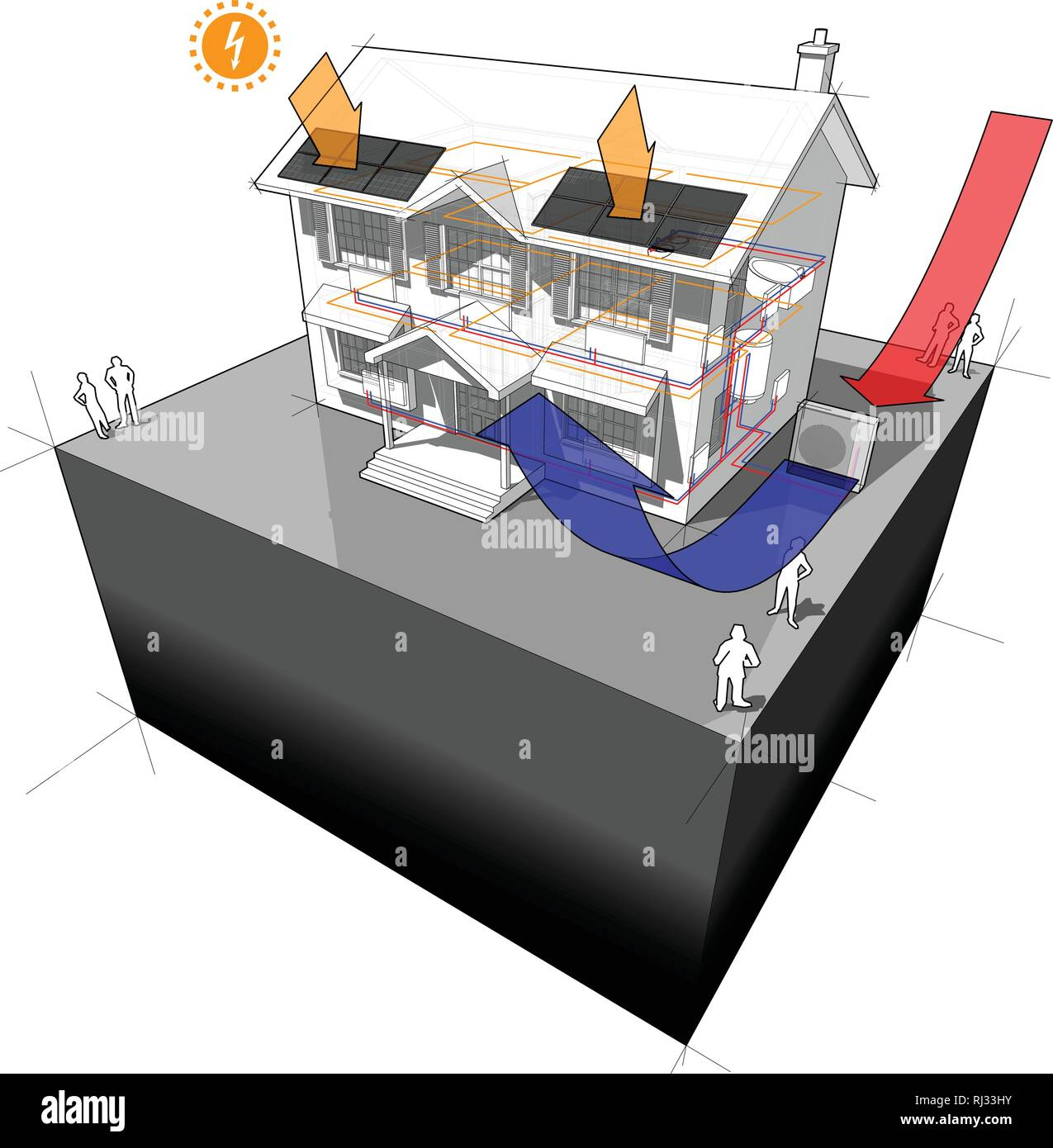 diagram of a classic colonial house with air source heat pump as source of energy for heating to radiators and photovoltaic panels on the roof as sour - Stock Vector