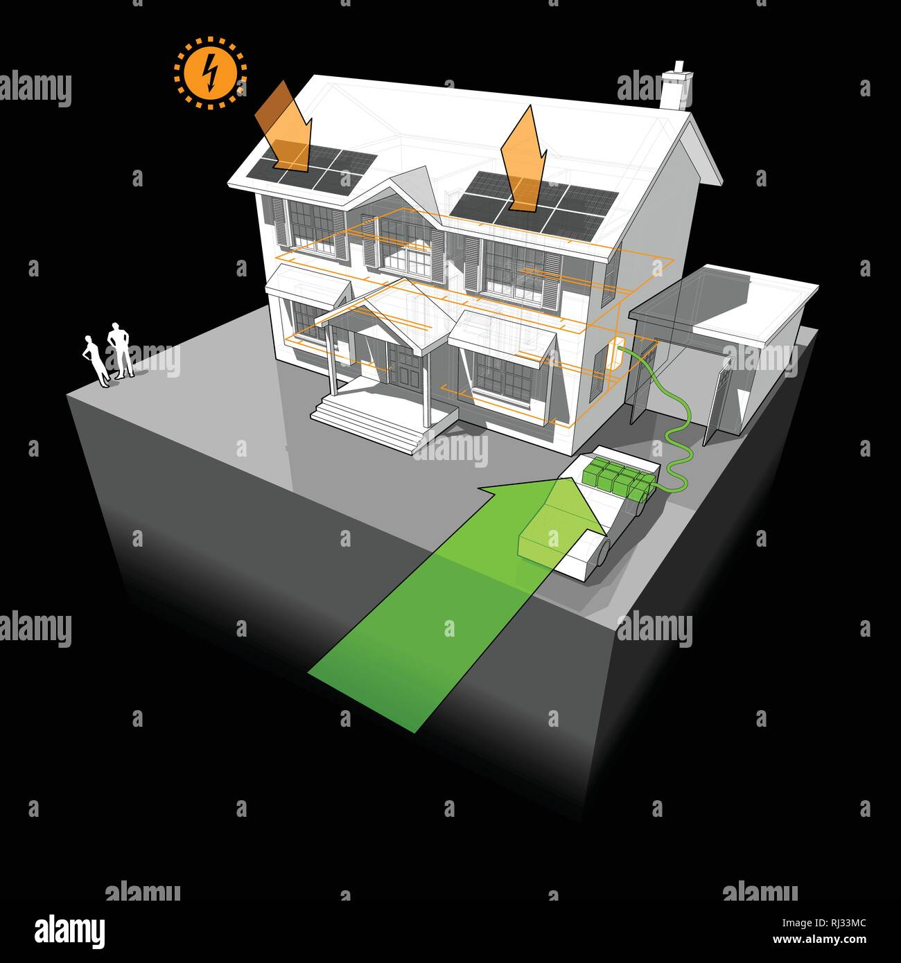 diagram of a classic colonial house powered by battery from electro car with photovoltaic panels on the roof as source of extra electric energy - Stock Vector