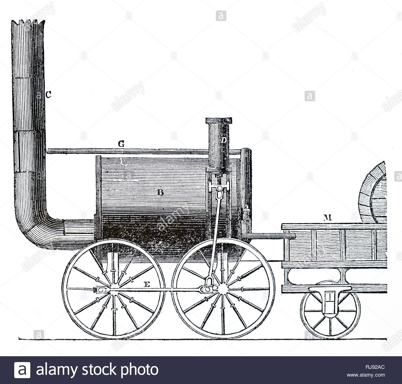 Engraving depicting Timothy Hackworth's locomotive 'Sans Pareil'. Timothy Hackworth (1786-1850) a steam locomotive engineer and the first locomotive superintendent of the Stockton and Darlington Railway. Dated 19th century - Stock Image