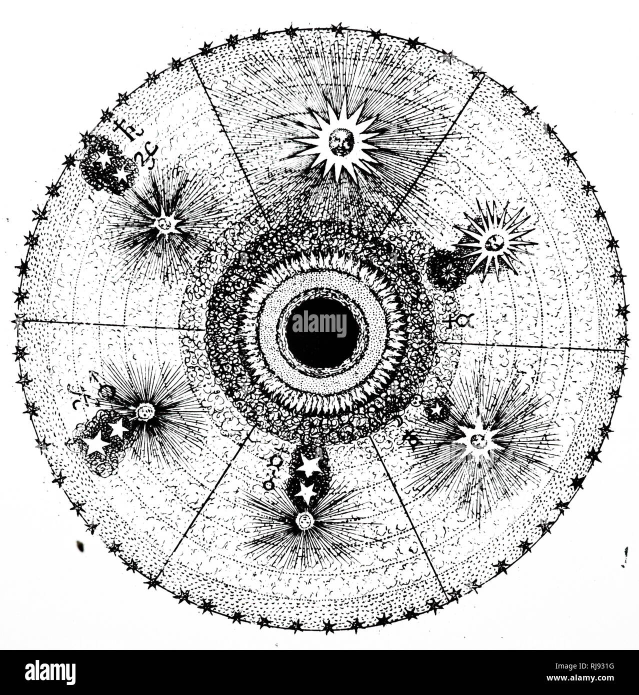 An illustration of the influence of four qualities (hot, dry, wet, cold) and their planetary associations, and the central Earth with the four elements (earth, wind, fire, water). For horoscopes such an association was significant. Dated 17th century - Stock Image