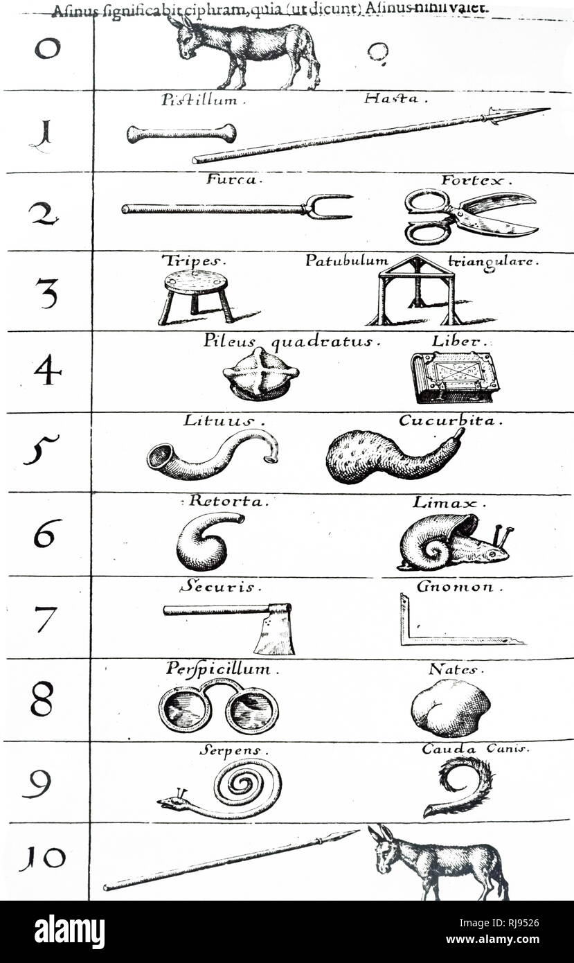 A Mnemonic Association System for numbers. Dated 17th century - Stock Image