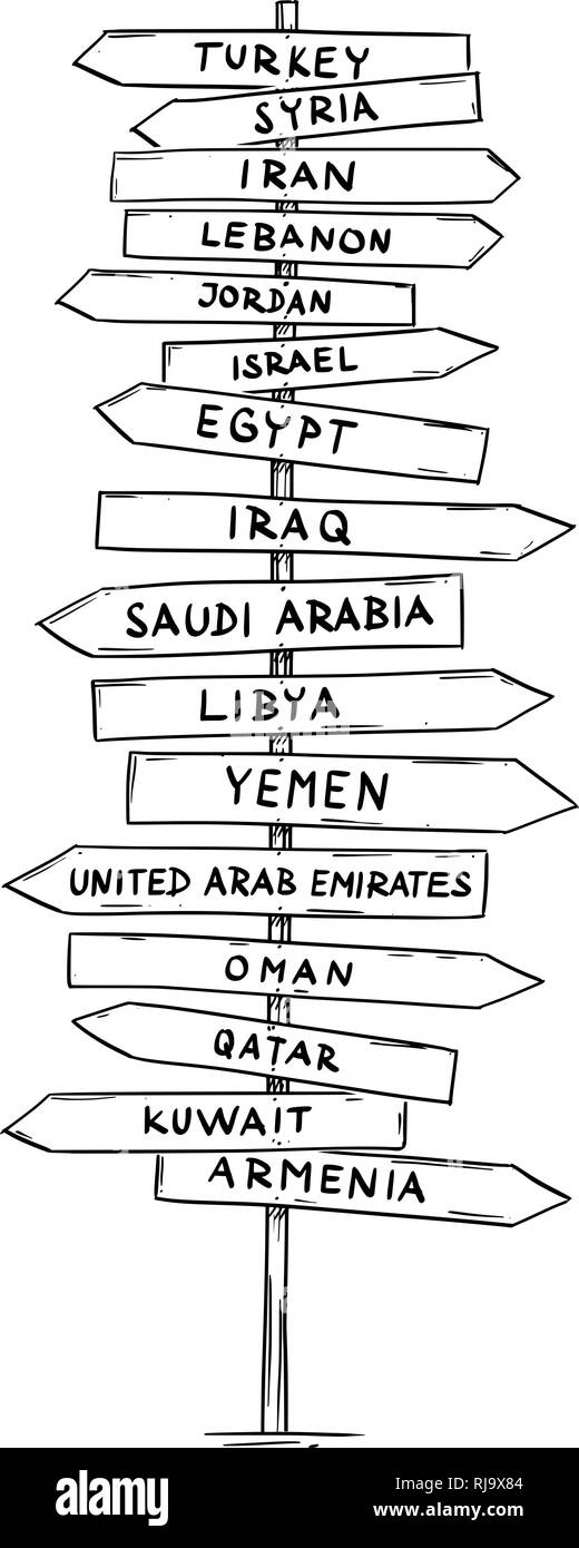 Drawing of Old Wooden Road Directional Arrow Sign With Names of Middle East Countries - Stock Vector